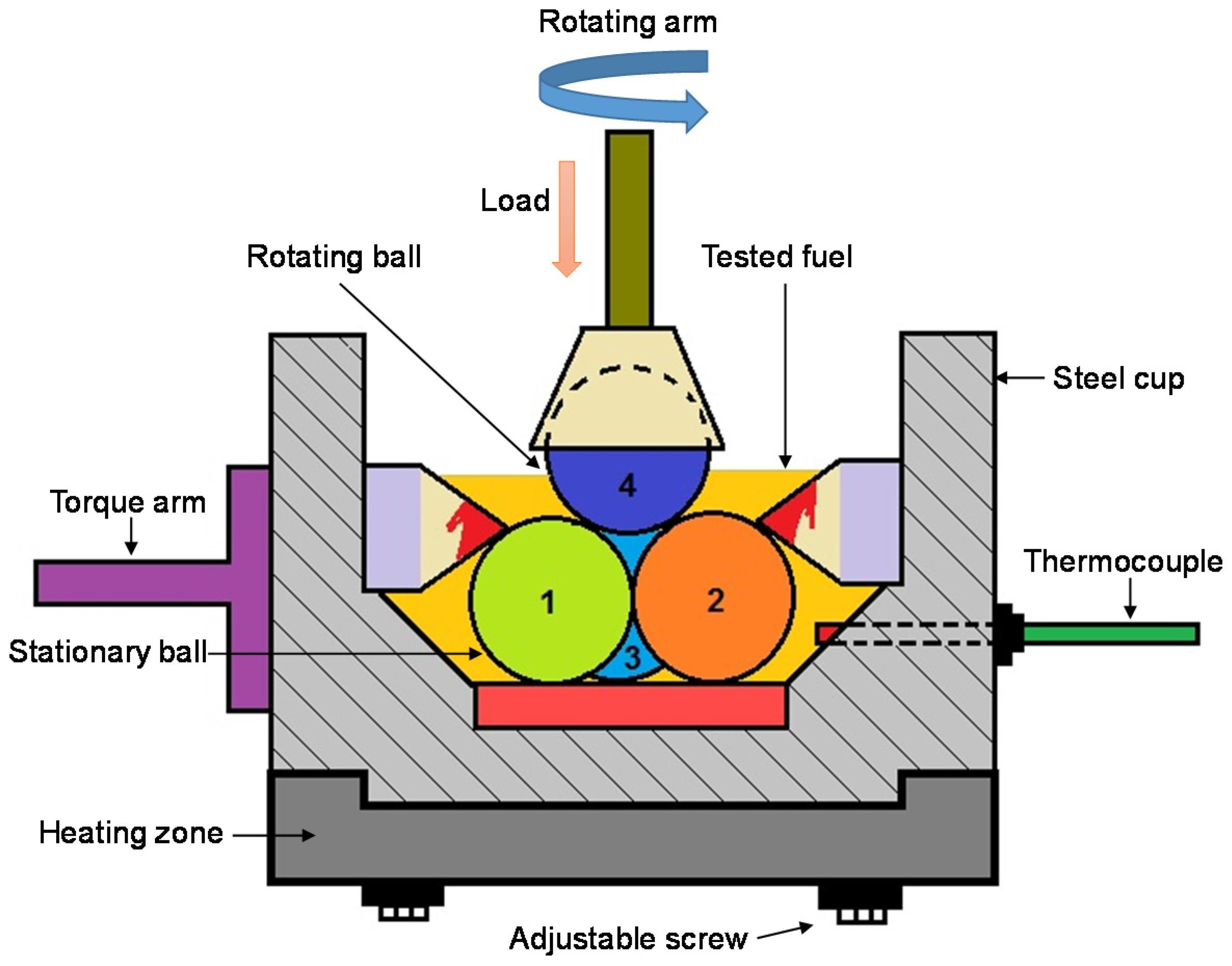 atomic 4 engine wiring diagram atomic 4 transmission