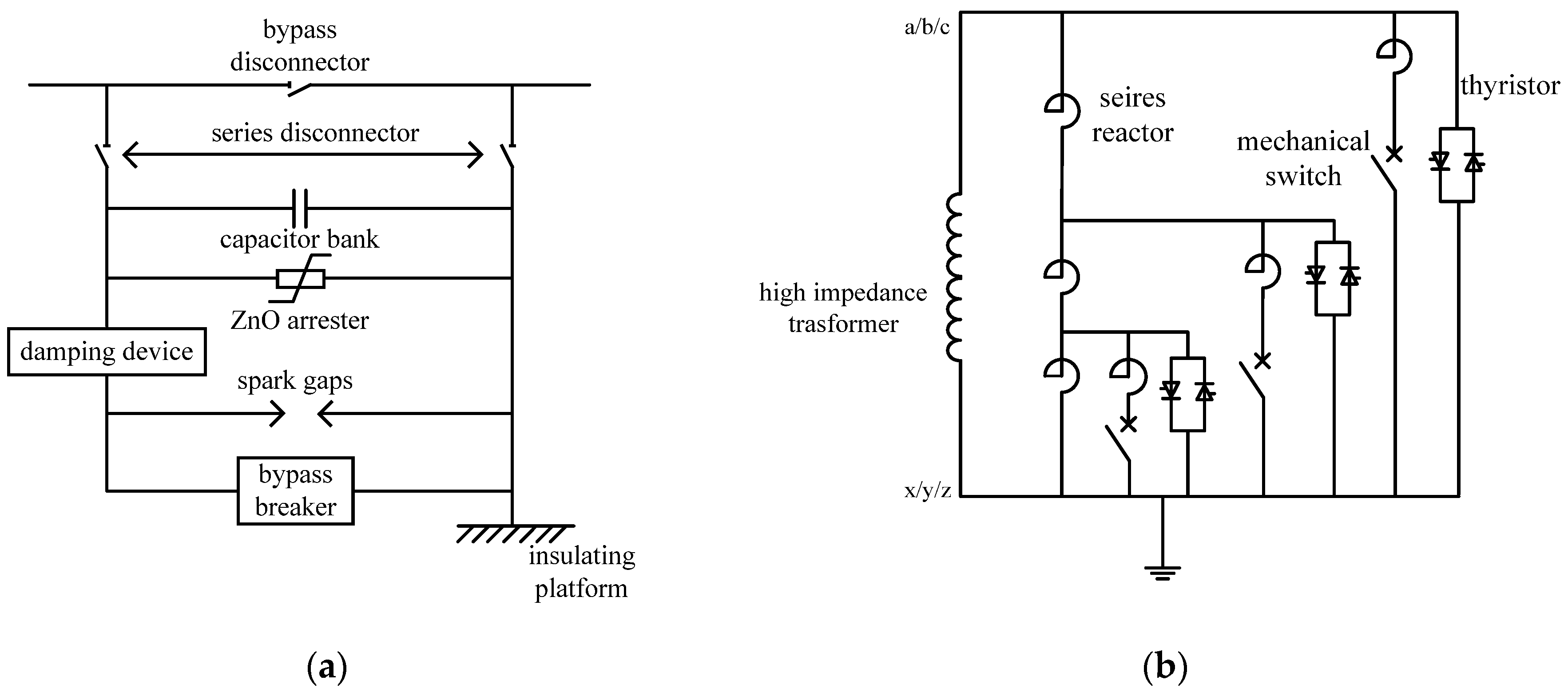 Energies Free Full Text Circuit Breaker Rate Of Rise Recovery Show The Schematic Diagram Series Capacitor And Shunt 11 00100 G001