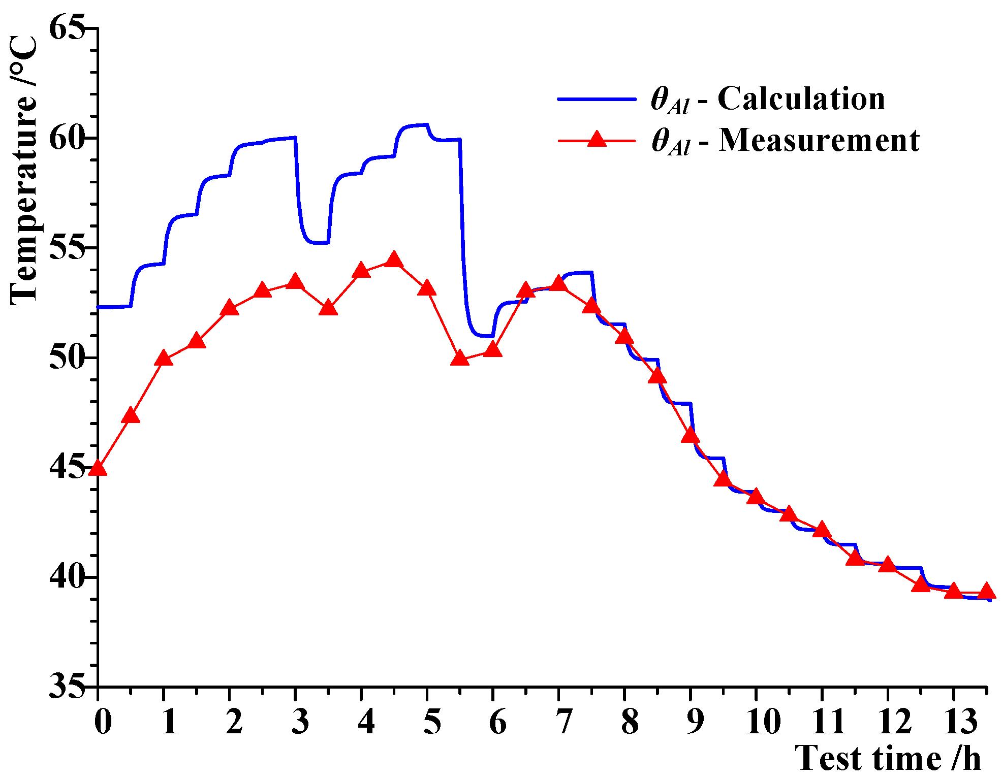 Thermocouple voltage to temperature calculator   by fluke.