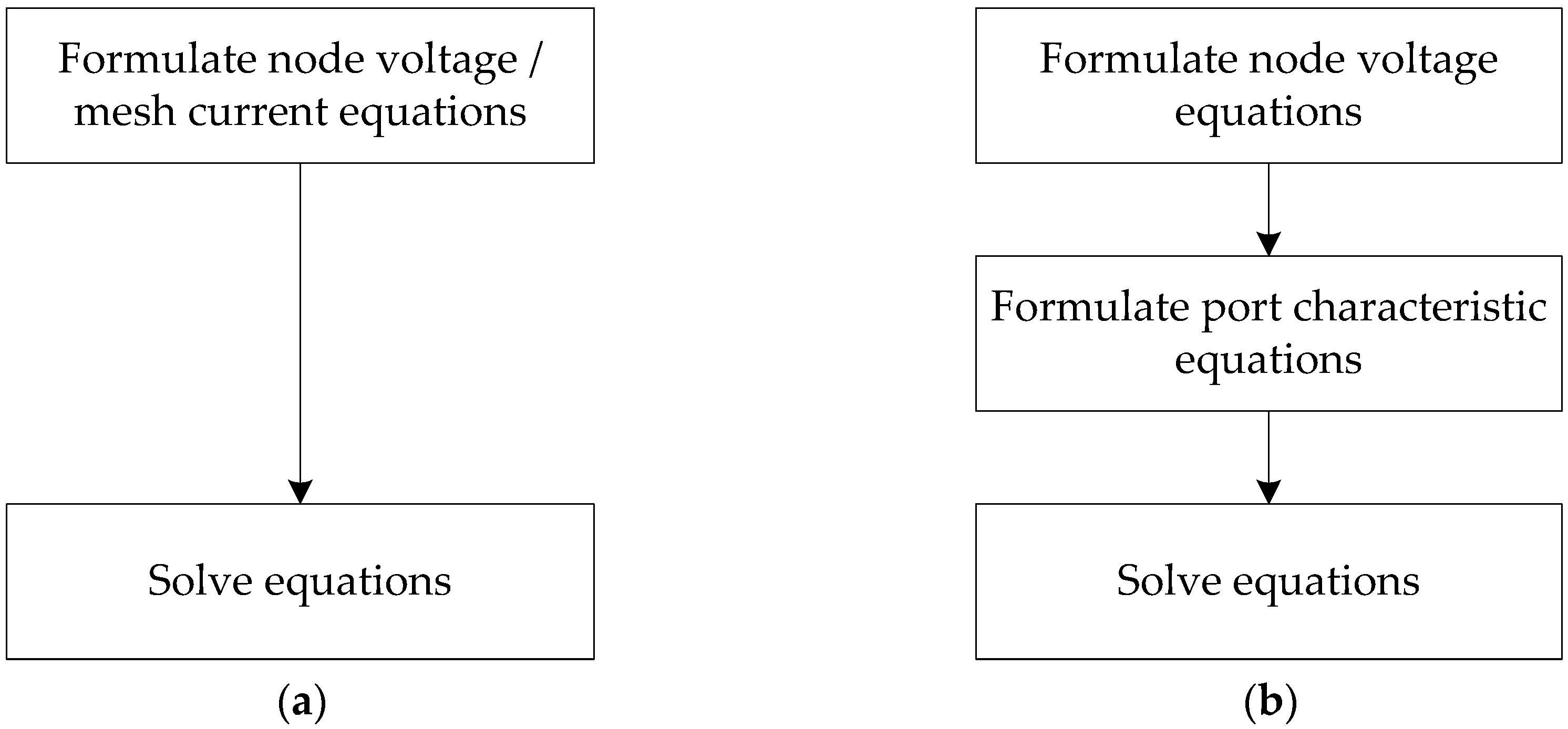 Energies 11 00126 G001 Figure 2