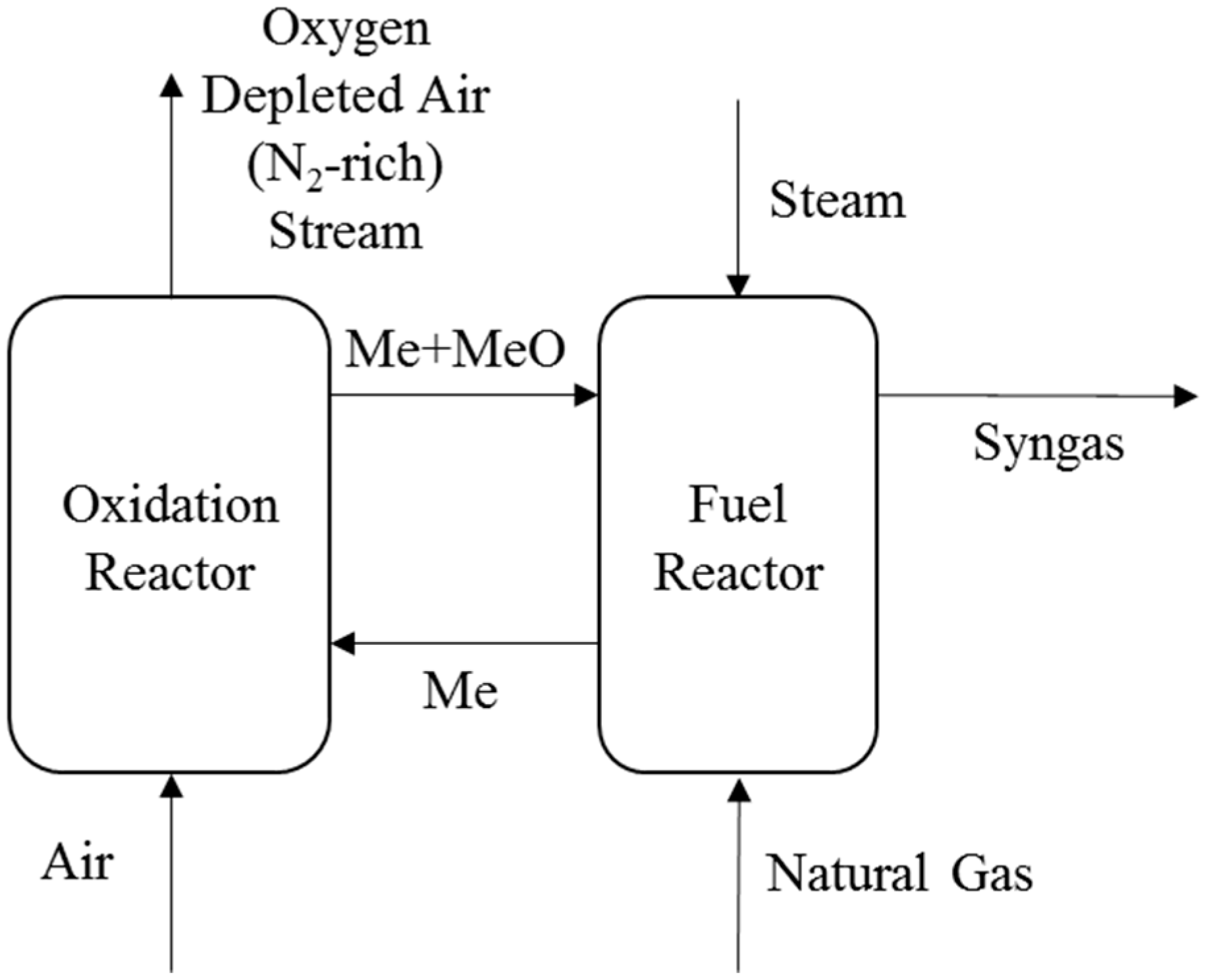 Natural Gas Power Plant Schematic Diagrams Diagram Energies Free Full Text Analysis Of Combined Cycle Plants In Us