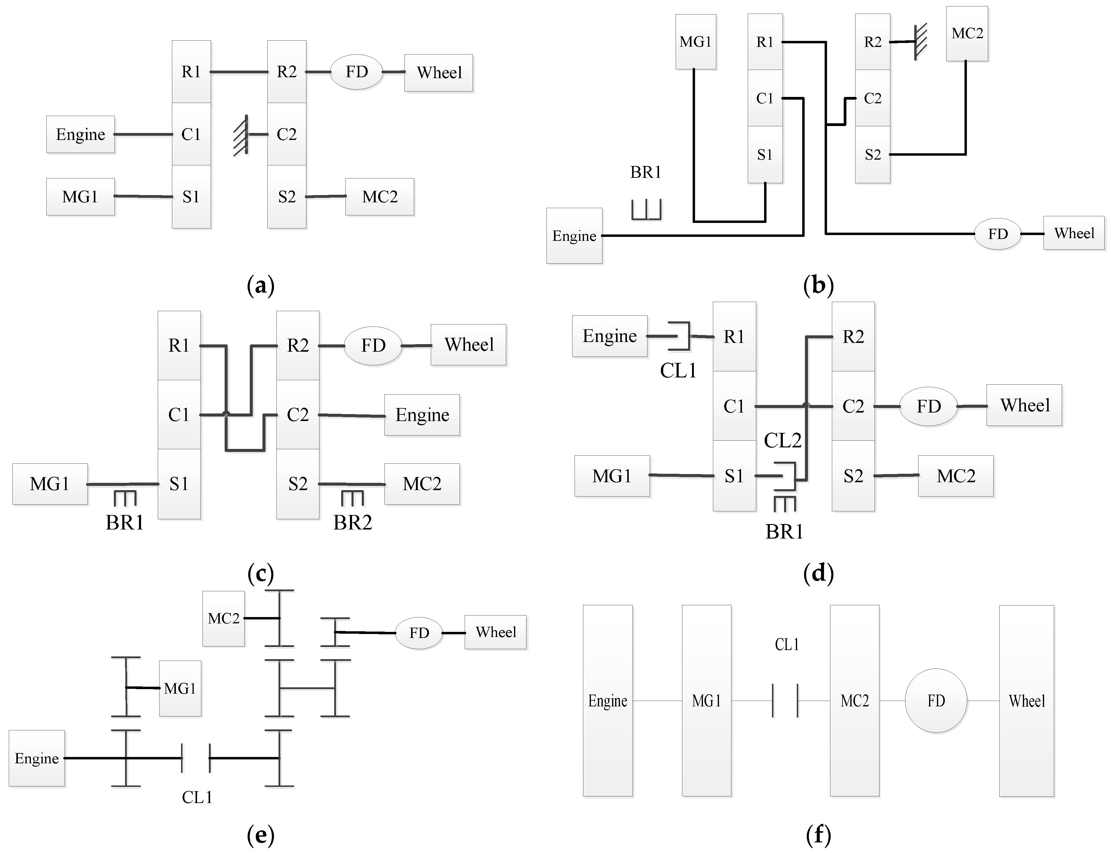 3000 Allison Transmission Wiring Diagram 6510666190 Car 1000 4000 Electrical Rh Cytrus Co Parts