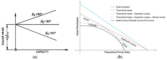 Energies | Free Full-Text | A Review of Experiments and Modeling of