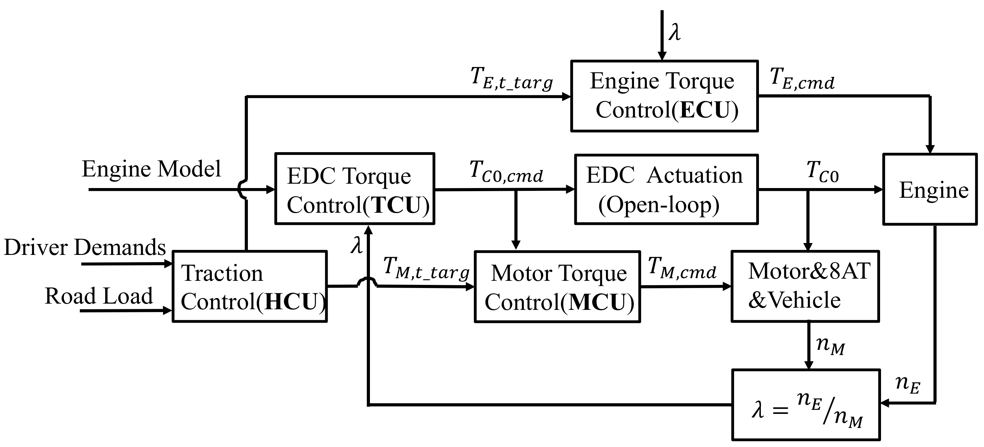 hybrid electric vehicle abstract pdf