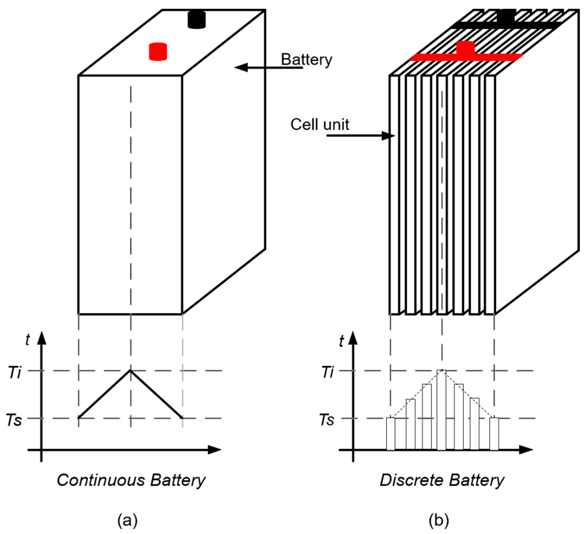 Energies free full text impedance characterization and no pooptronica
