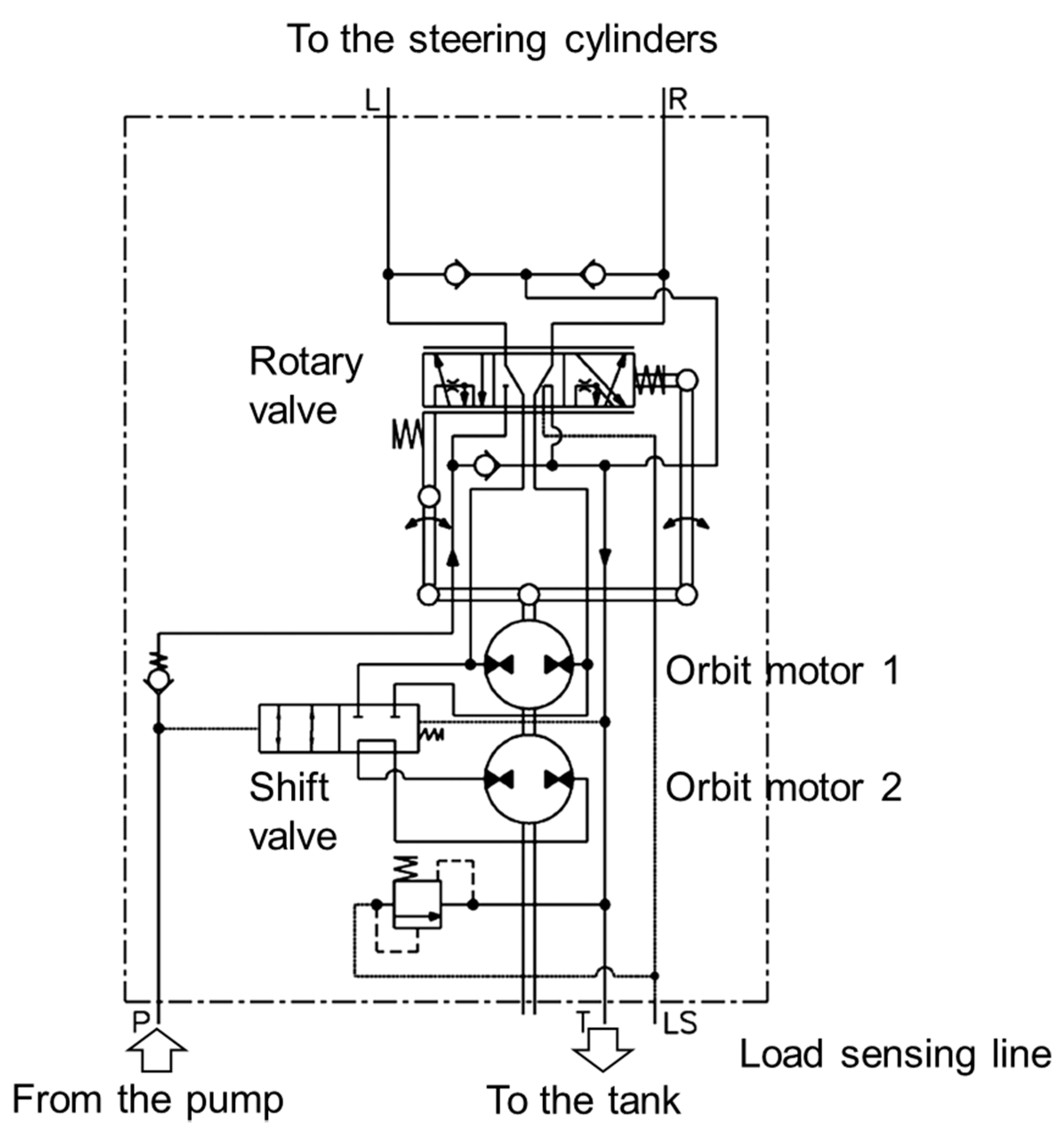 Energies Free Full Text Modelling And Simulation Of A This Application Diagram Indicates How Loadsensing Valves Control 11 00230 G001