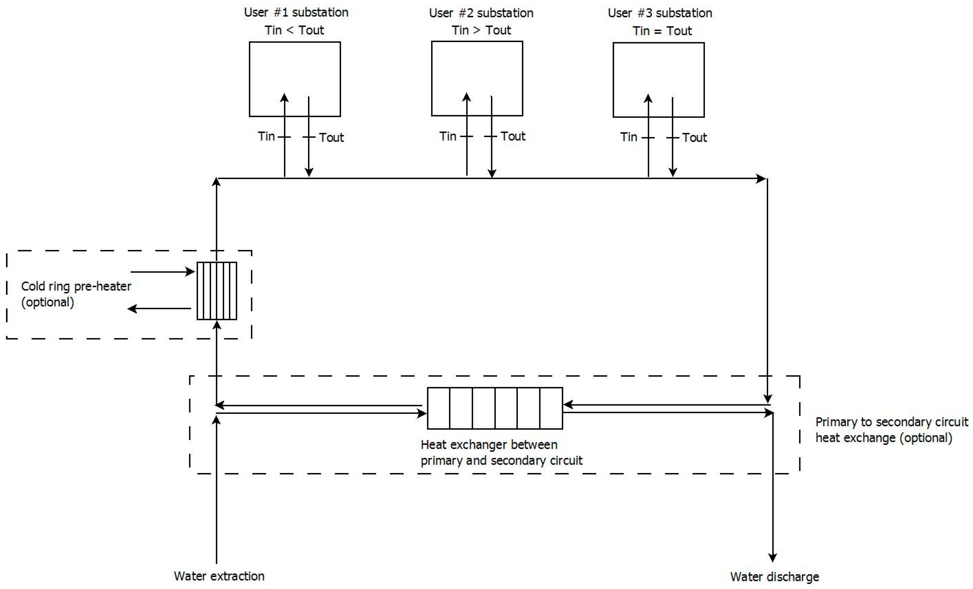 1982 Diagram Yamaha Xs400rwiring Electrical Wiring Vogt Boiler Block And Schematic Diagrams U2022