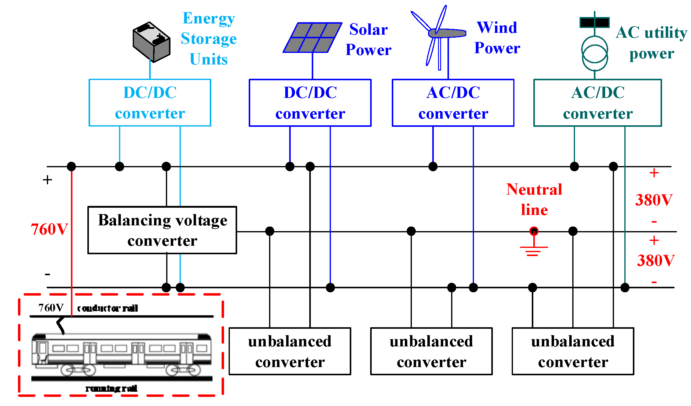 Energies Free Full Text Series Connected High Frequency Electrical Dc Circuit No