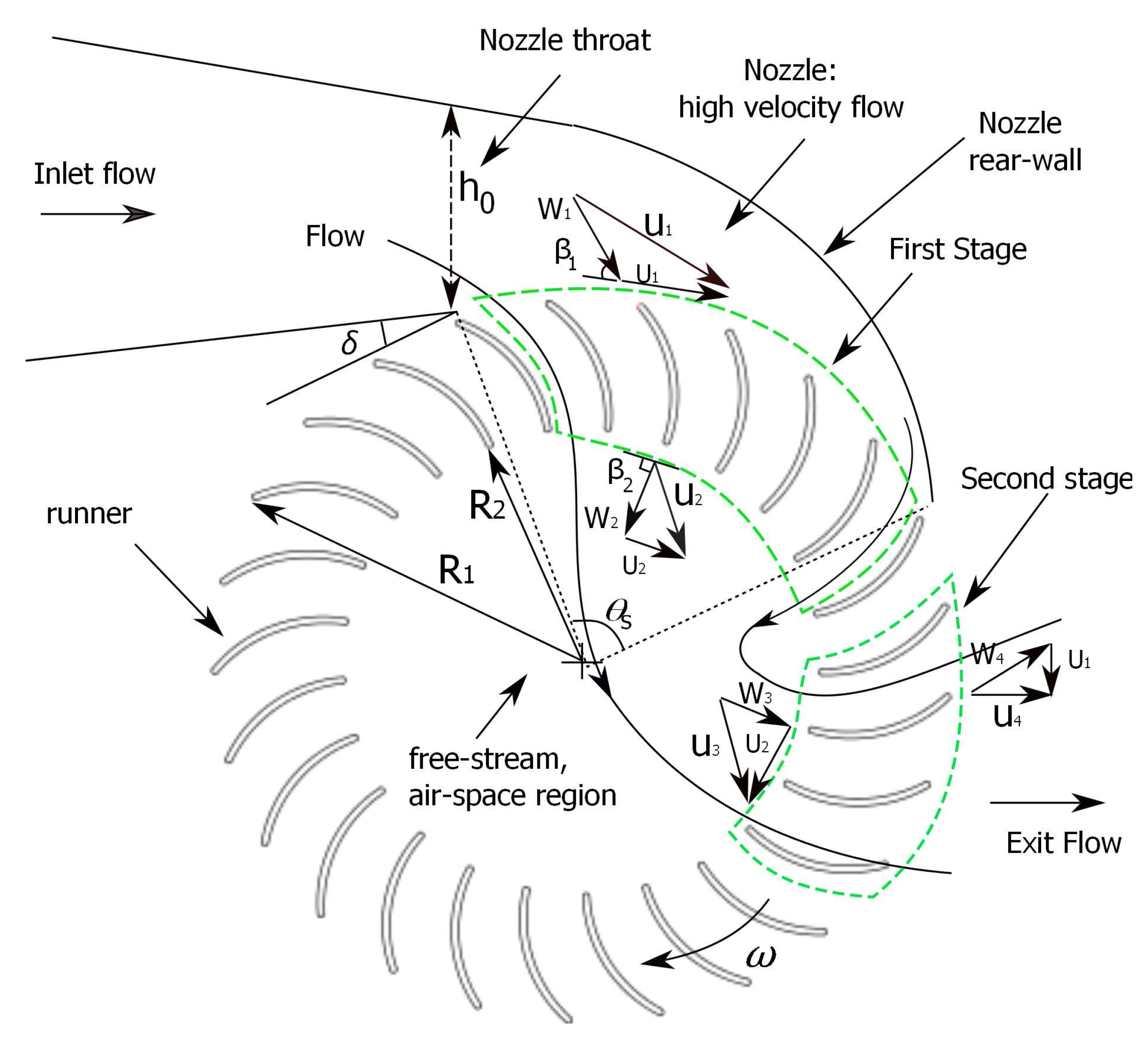 hydro turbine diagram