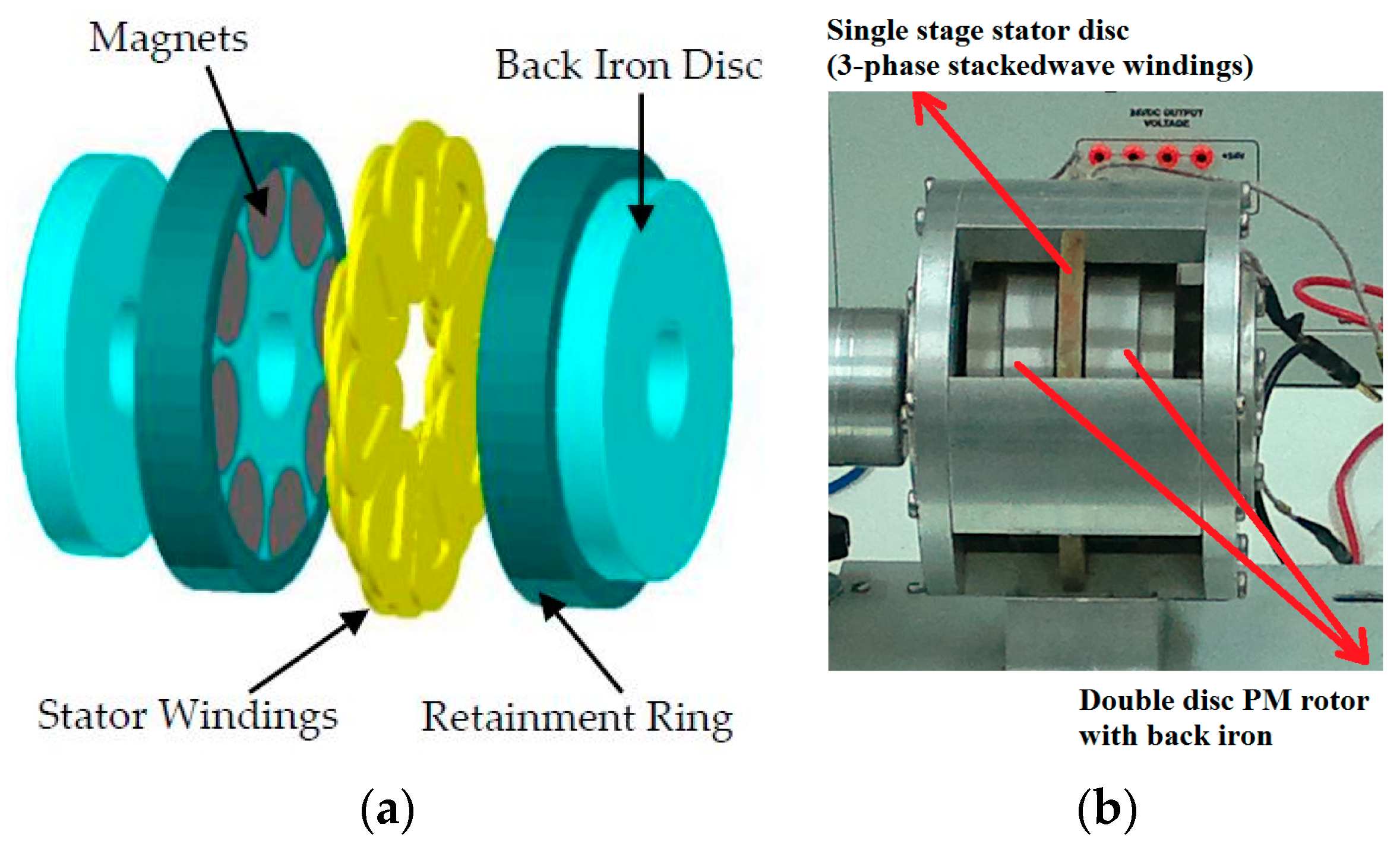 Energies Free Full Text Development Of Automotive Permanent Torque Control In Electric Vehicle Propulsion Systems Intechopen 11 00274 G001