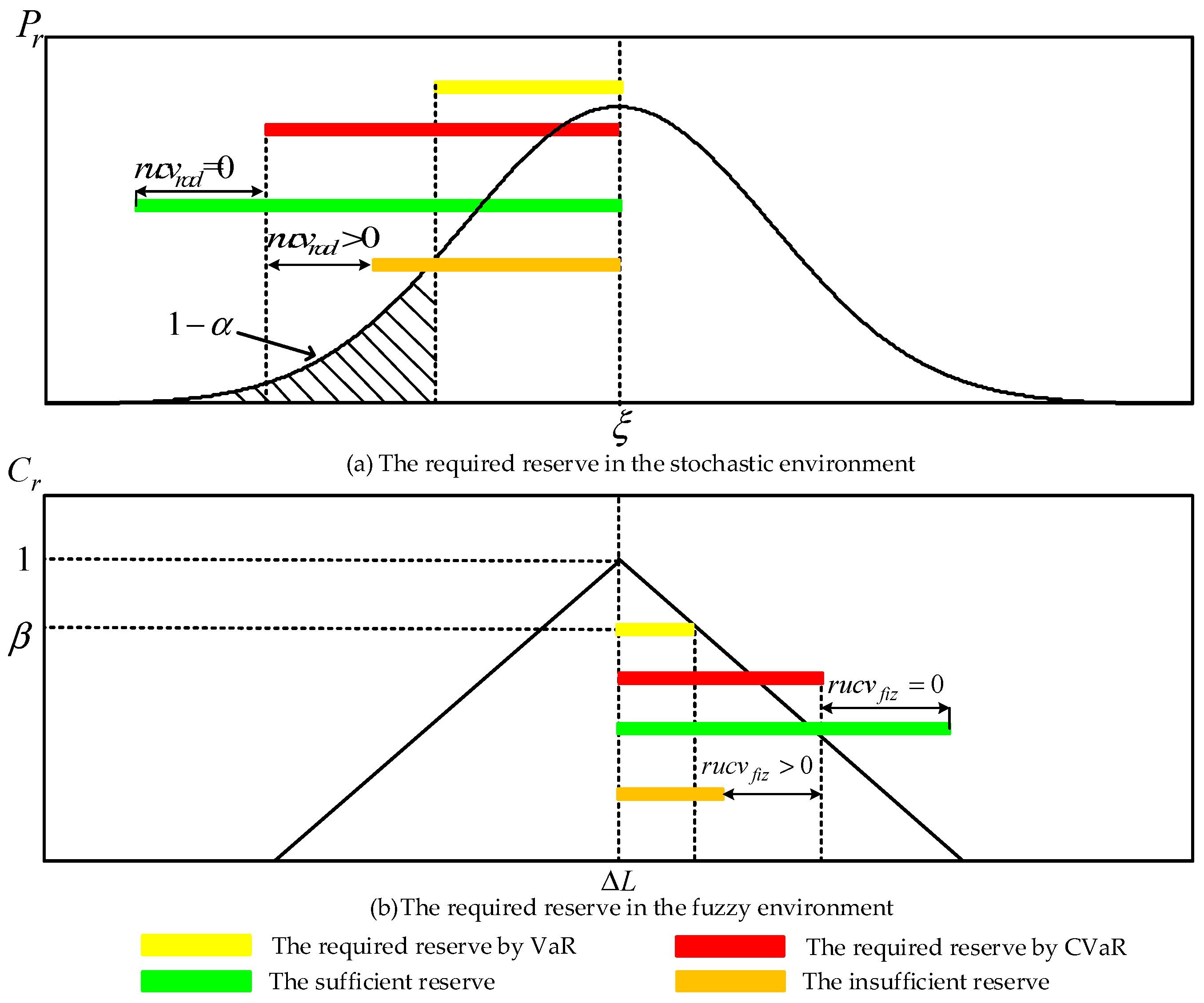 Pdf Ion Cyclotron Resonance Spectrometry 1978