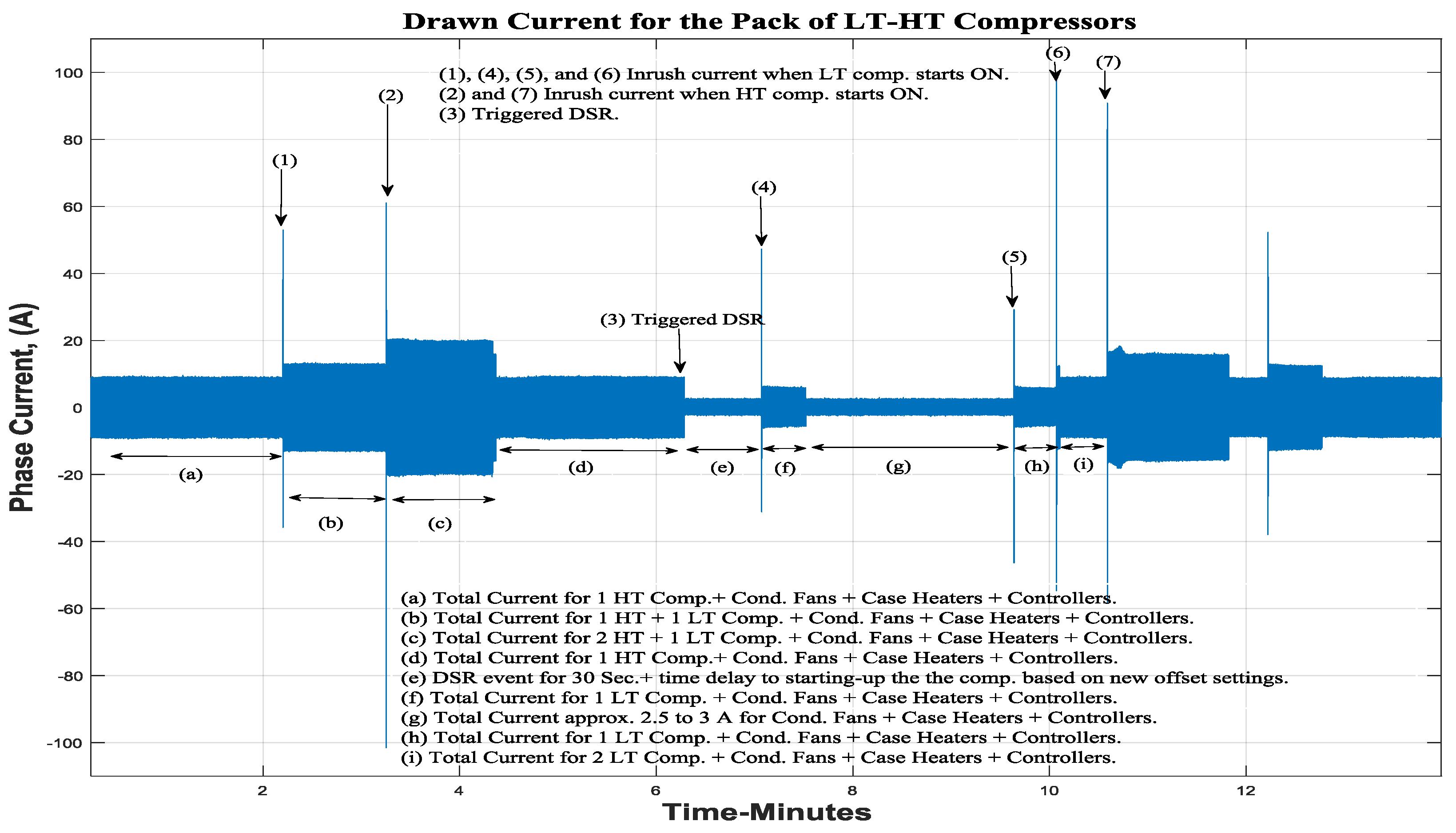 Gemütlich Hvac Diagramme Von Systemen Fotos - Elektrische Schaltplan ...