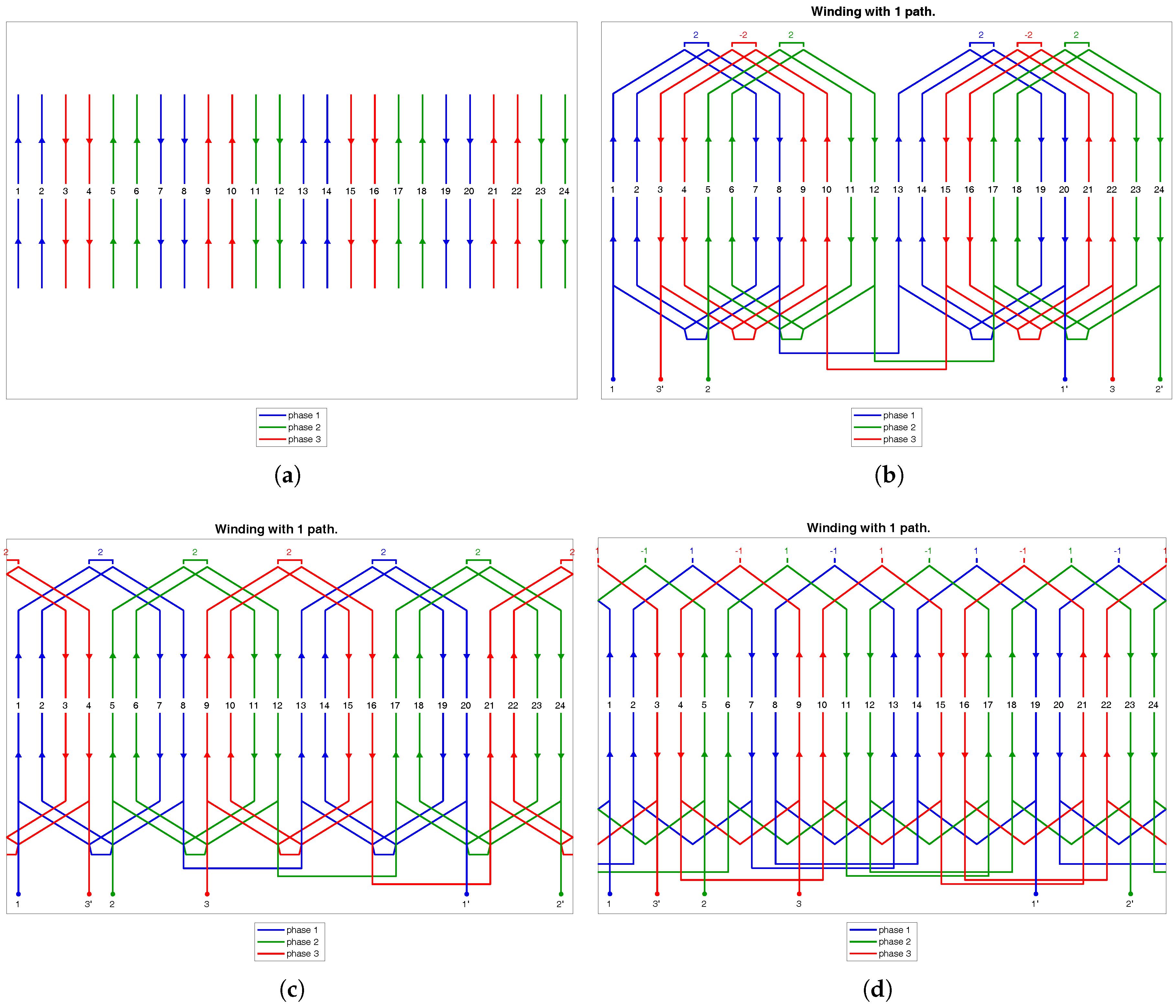 Nett Wie Verdrahte Ich Mein Haus Galerie - Elektrische Schaltplan ...