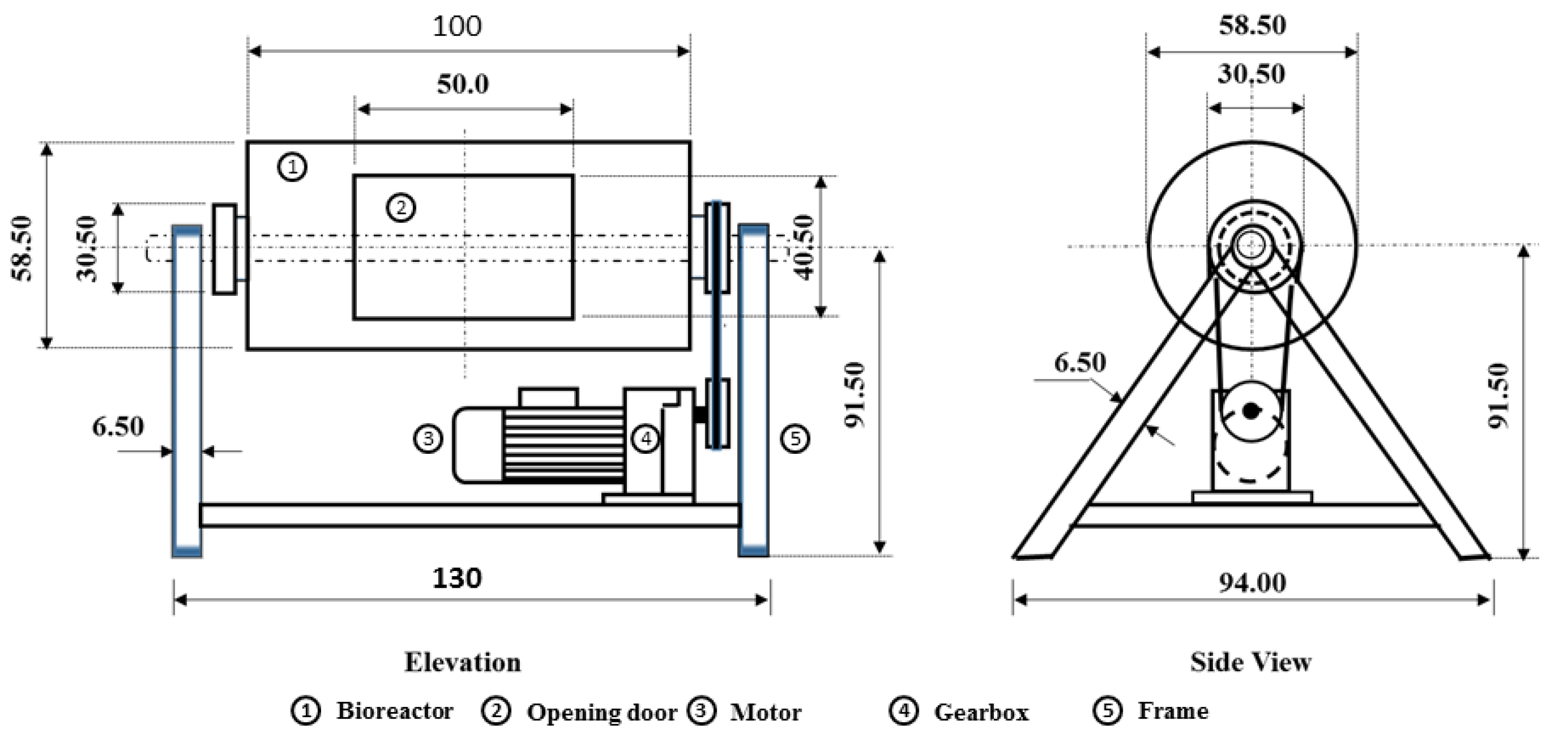 Energies free full text energy analysis of a rotary drum no pooptronica Choice Image