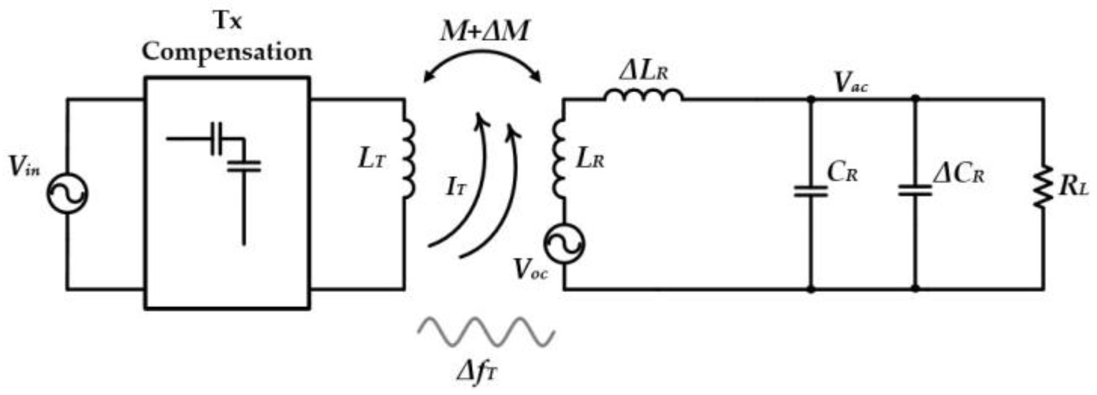 Energies Free Full Text Insights Into Dynamic Tuning Of Magnetic Resonance In Seriesparallel Circuits Ac 11 00453 G001