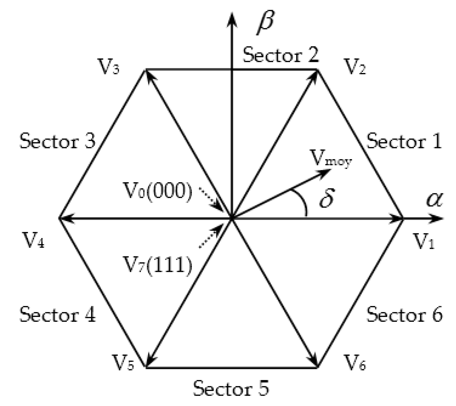 Energies Free Full Text Fuzzy Logic Based Perturb And Observe Algorithm With Variable Step