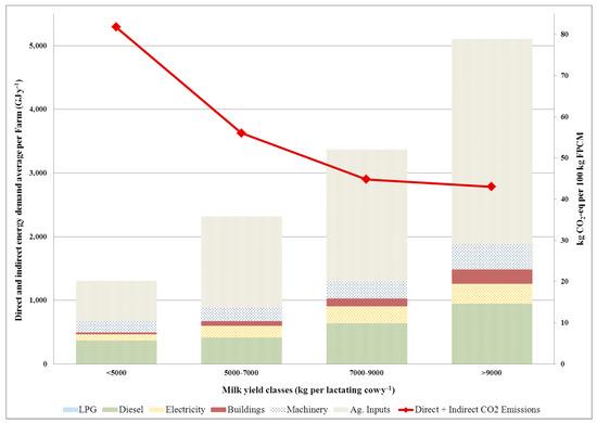 Natural Gas Co Emissions Per Kg