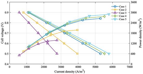 fundamentals of volumetric analysis pdf