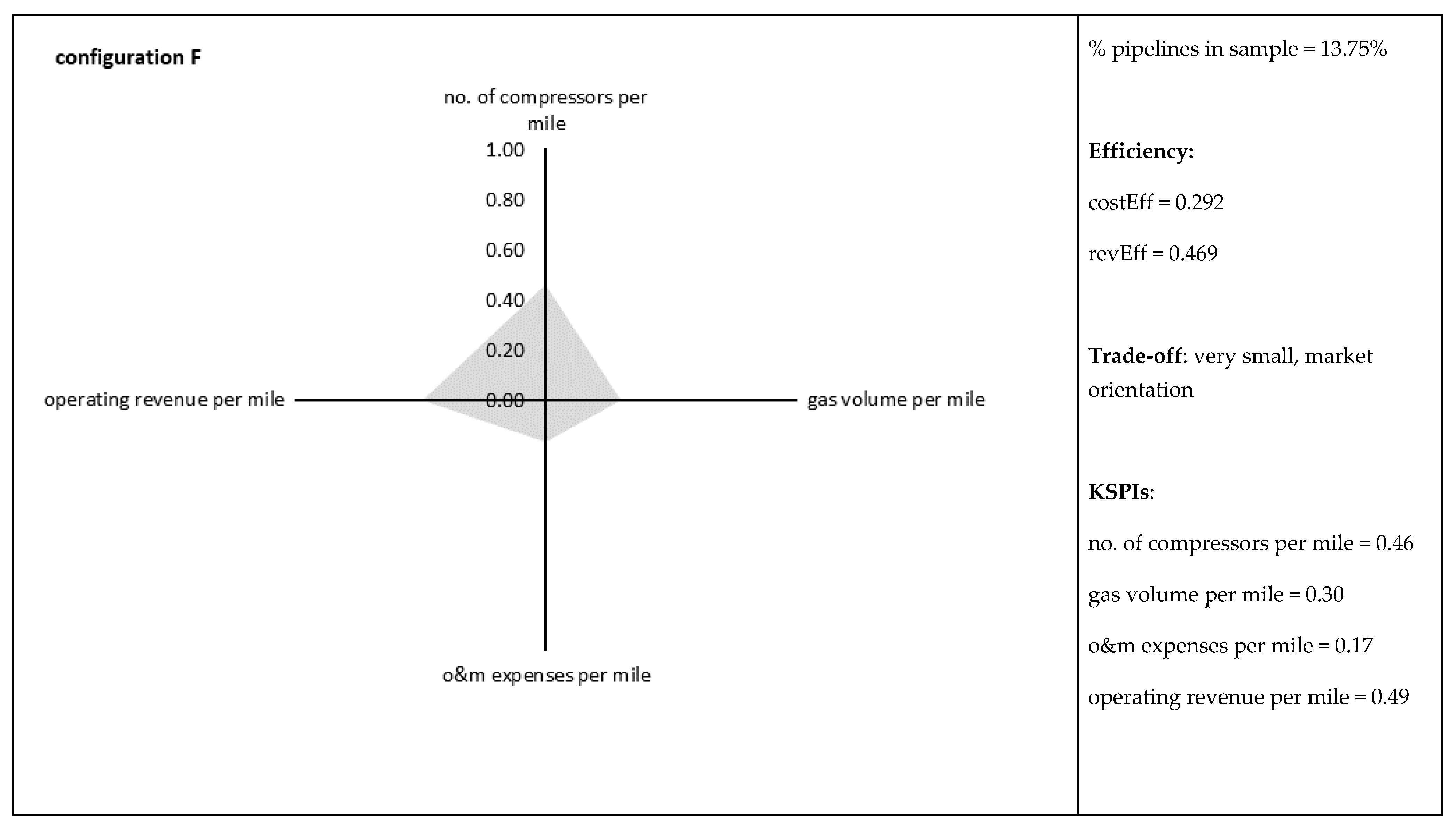 Energies   Free Full-Text   A Nonparametric Economic