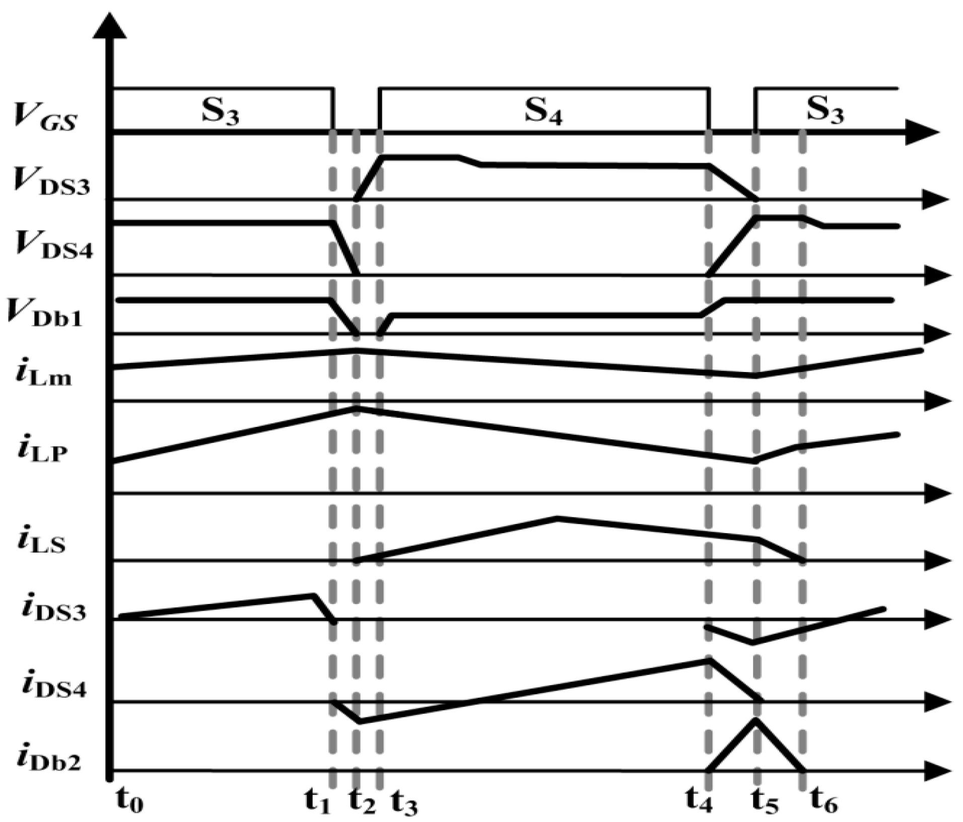 Energies Free Full Text Line Interactive Transformerless Uninterruptible Power Supply Ups Basic Circuit Diagram 11 00542 G007