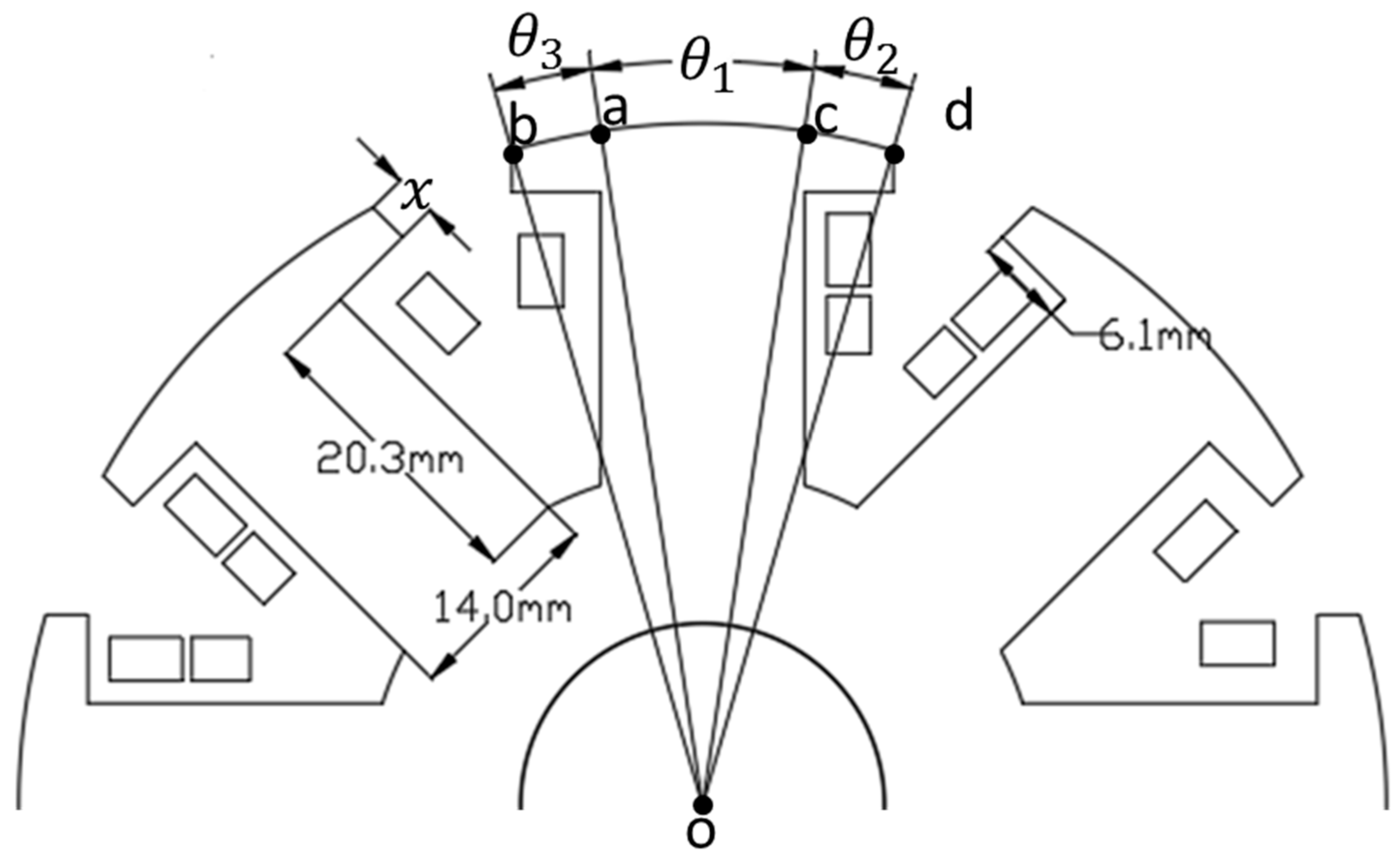 wound rotor synchronous motor