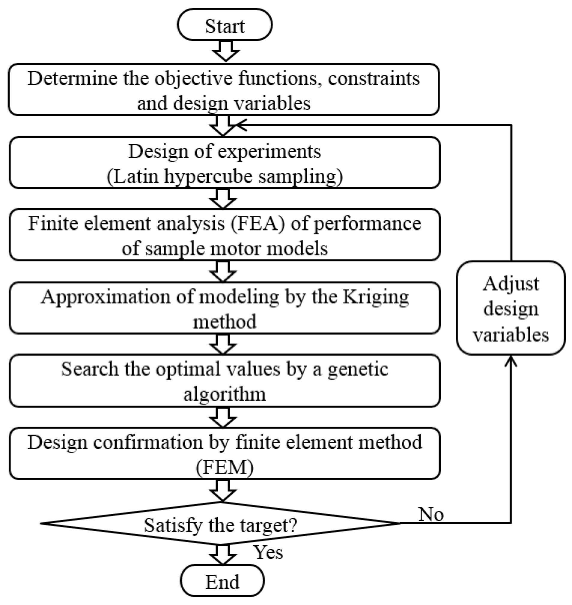 fundamentals of machine component design pdf download