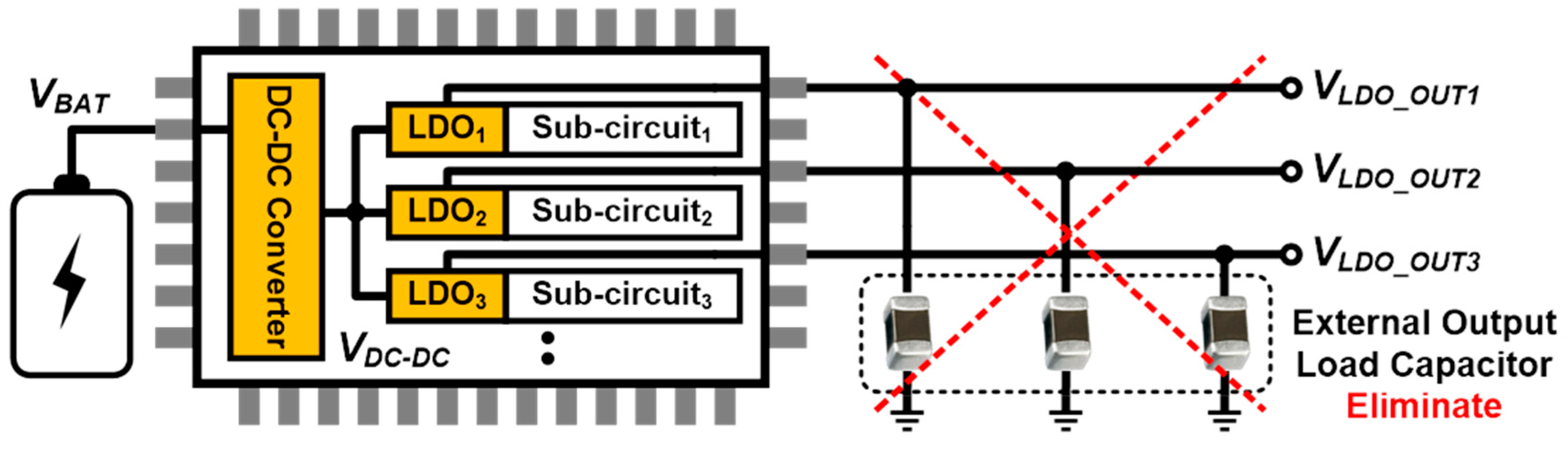 Fasco Motor Wiring Diagram Fasco use case diagram for college ...