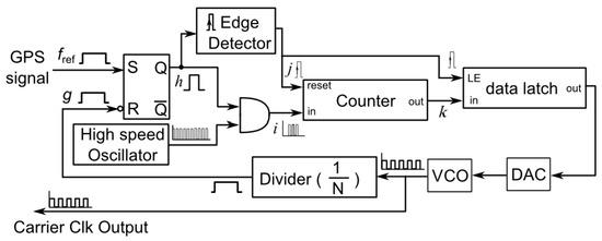 chiller wiring diagram kiefer pan wiring diagram u2022 rh tinyforge co
