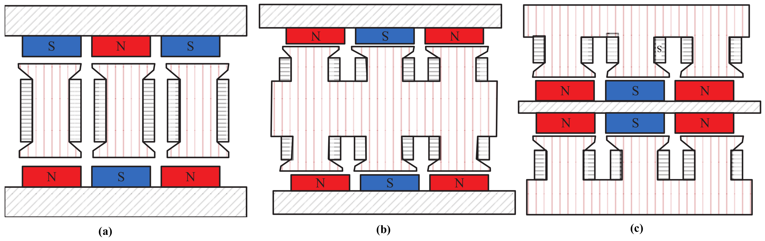 Energies | Free Full-Text | A 3D Dynamic Lumped Parameter Thermal