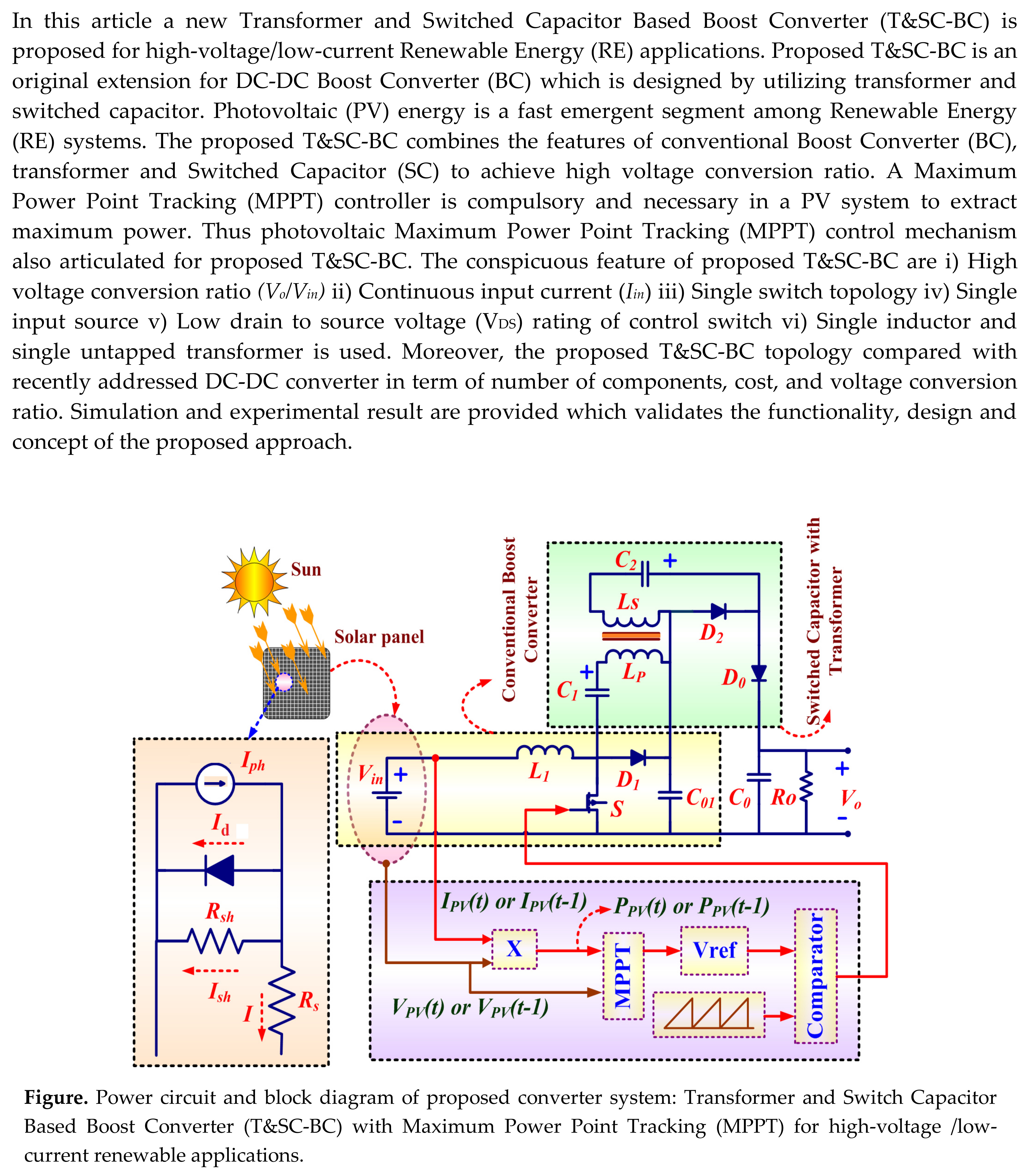 Energies Free Full Text An Original Transformer And Switched Block Diagram Of Graphical Abstract