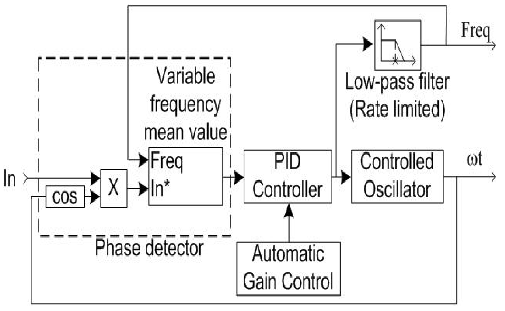 Energies | Free Full-Text | Evaluation of Harmonics Impact on