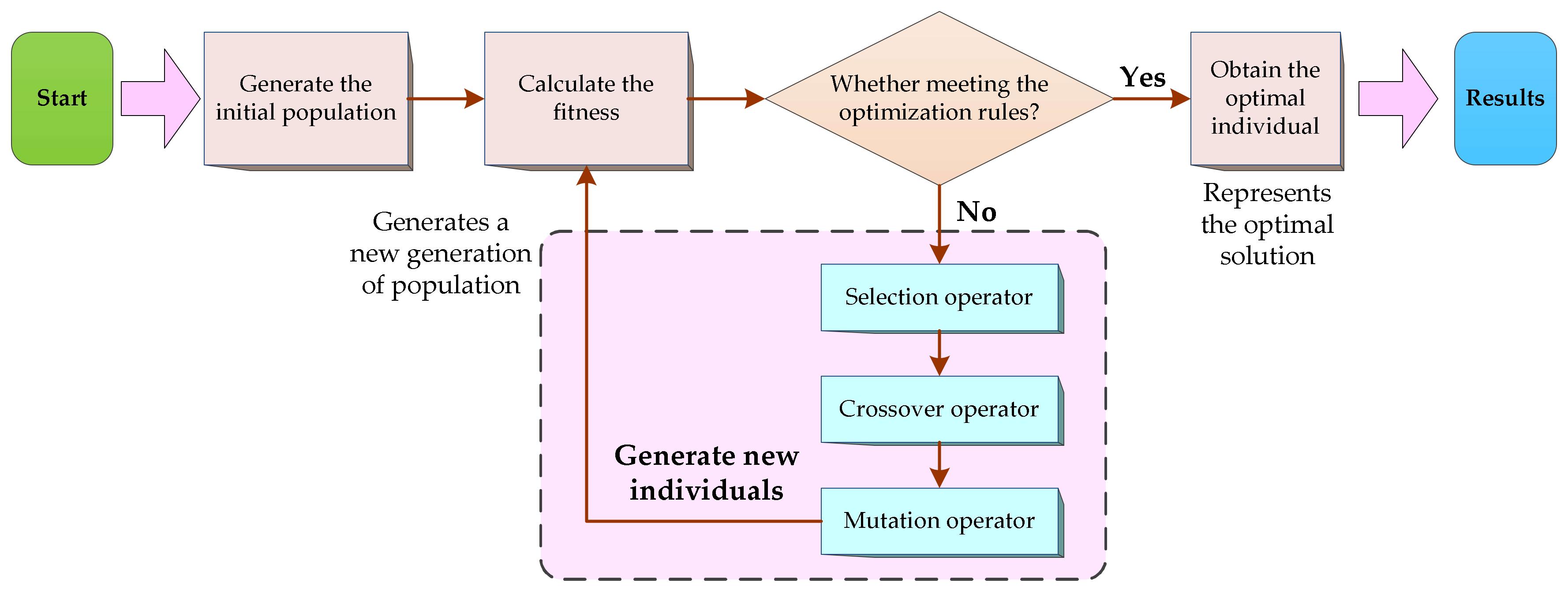 Energies | Free Full-Text | Dissolved Gas Analysis Principle-Based