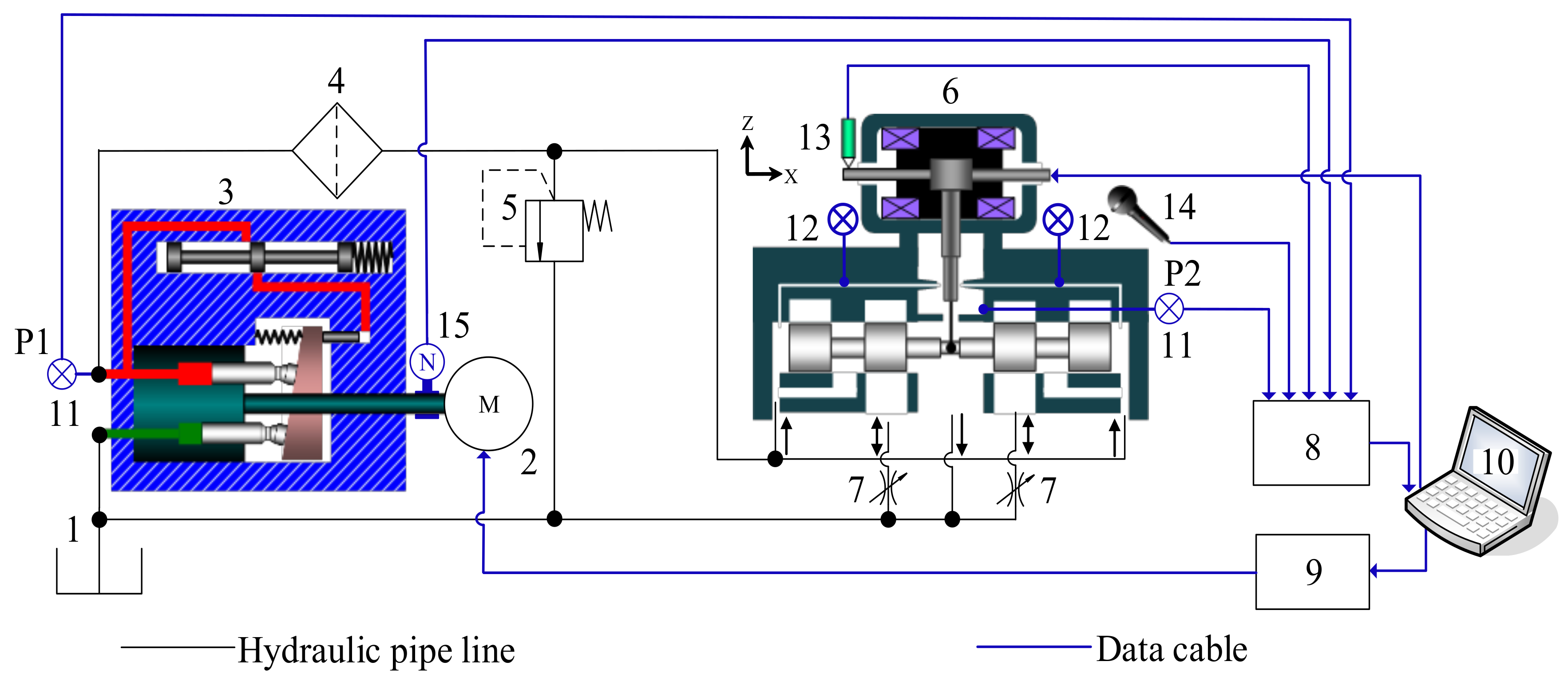 Energies Free Full Text Suppression Of Squeal Noise Excited By System Block Diagram Furthermore Pa Setup On Sound 11 00955 G006 Figure 6 Schematic The Experimental