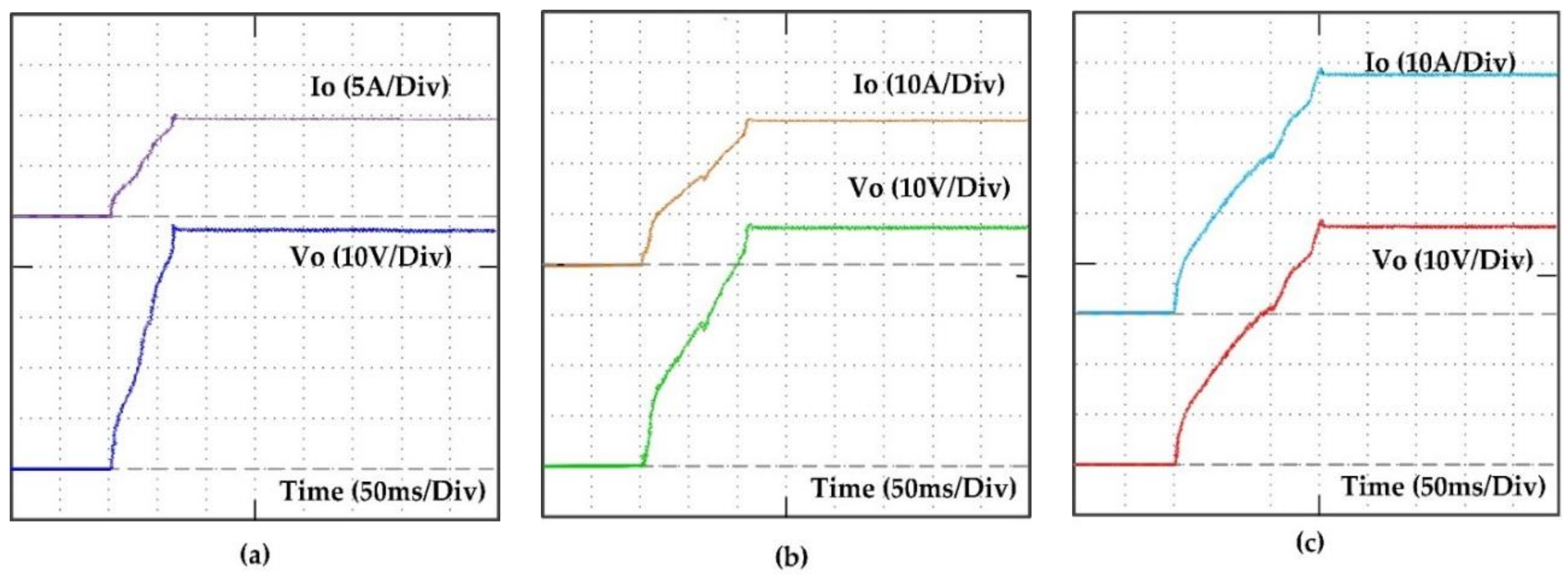 Limit Inrush Current In Highpower Applications Figure 2