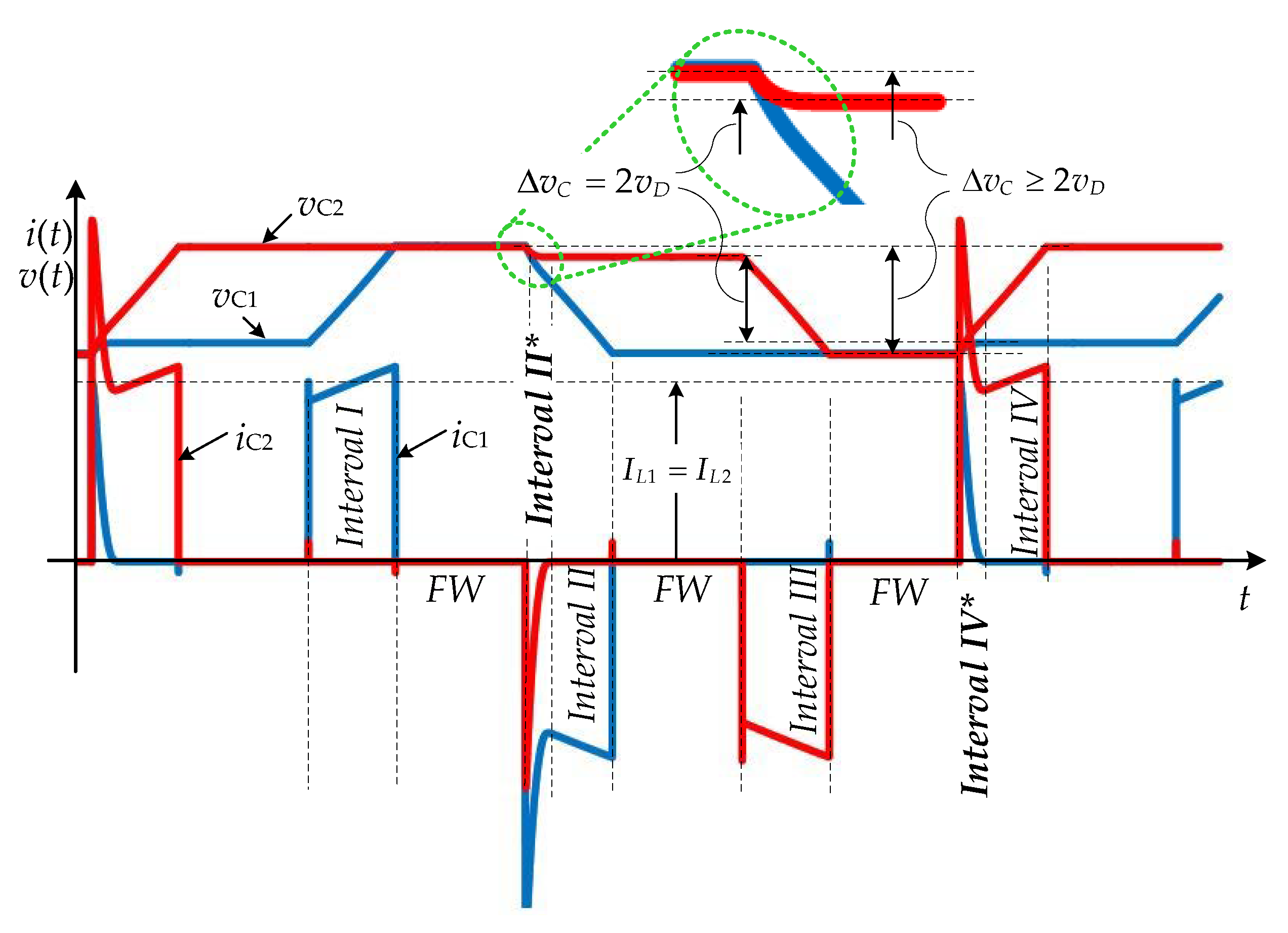 Energies Free Full Text Theoretical And Experimental Boost Converter Current Path With Mosfet On 11 01017 G005
