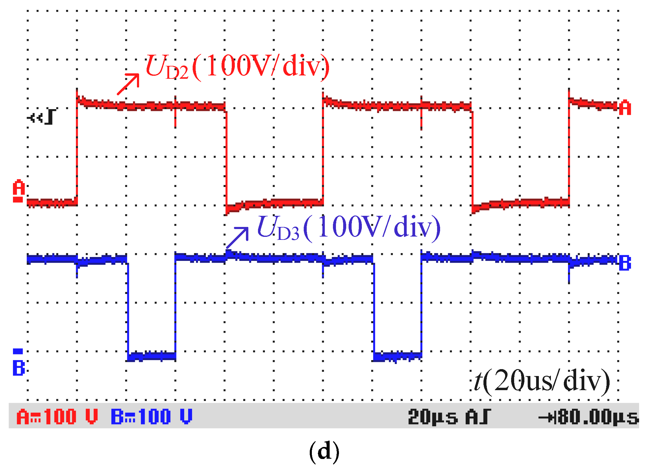 Energies Free Full Text An Enhanced Hybrid Switching Frequency Inductor Requirements For Dc Converters And Filters In Automotive No