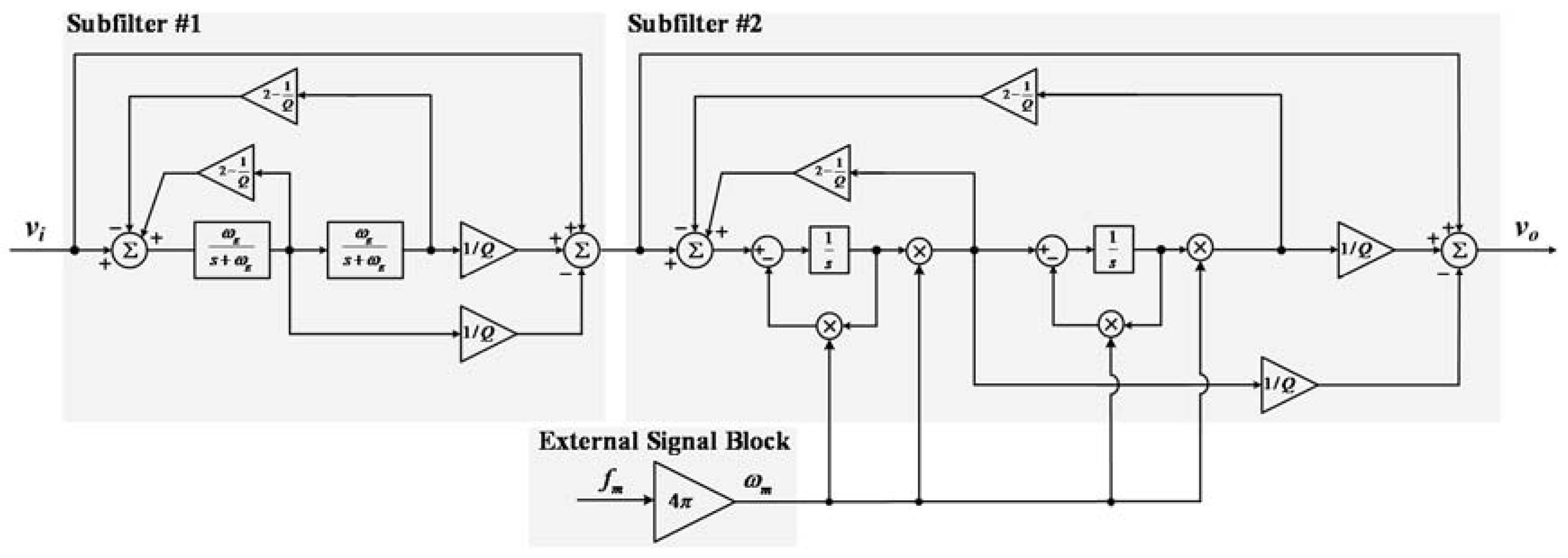 Energies Free Full Text An Enhanced Control Scheme Based On New H Bridge Block Diagram No