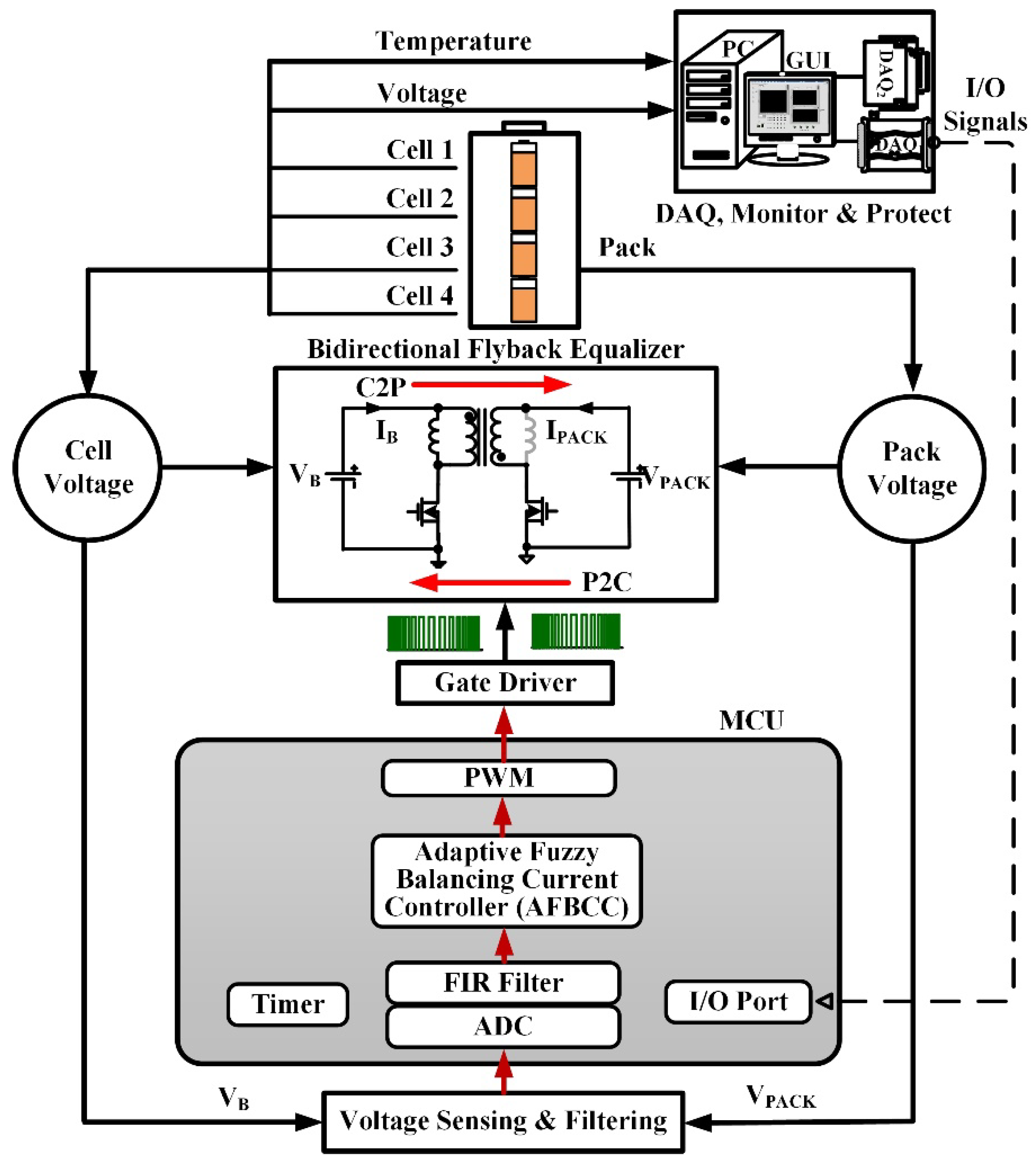Funky Skema Cx3400 Crest - Electrical System Block Diagram ...