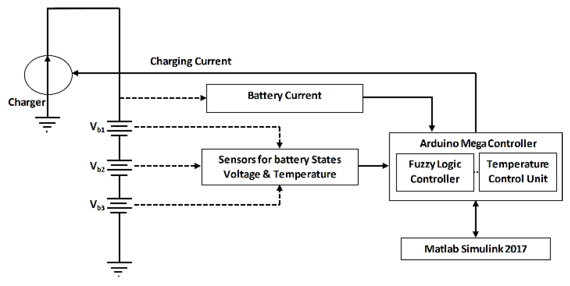 Energies | Free Full-Text | A Real-Time Simulink Interfaced