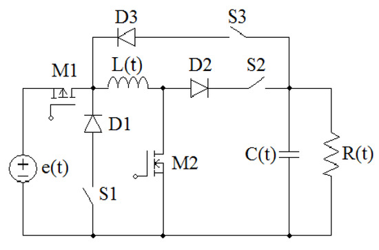 Energies | Special Issue : Power Electronics and Power Quality