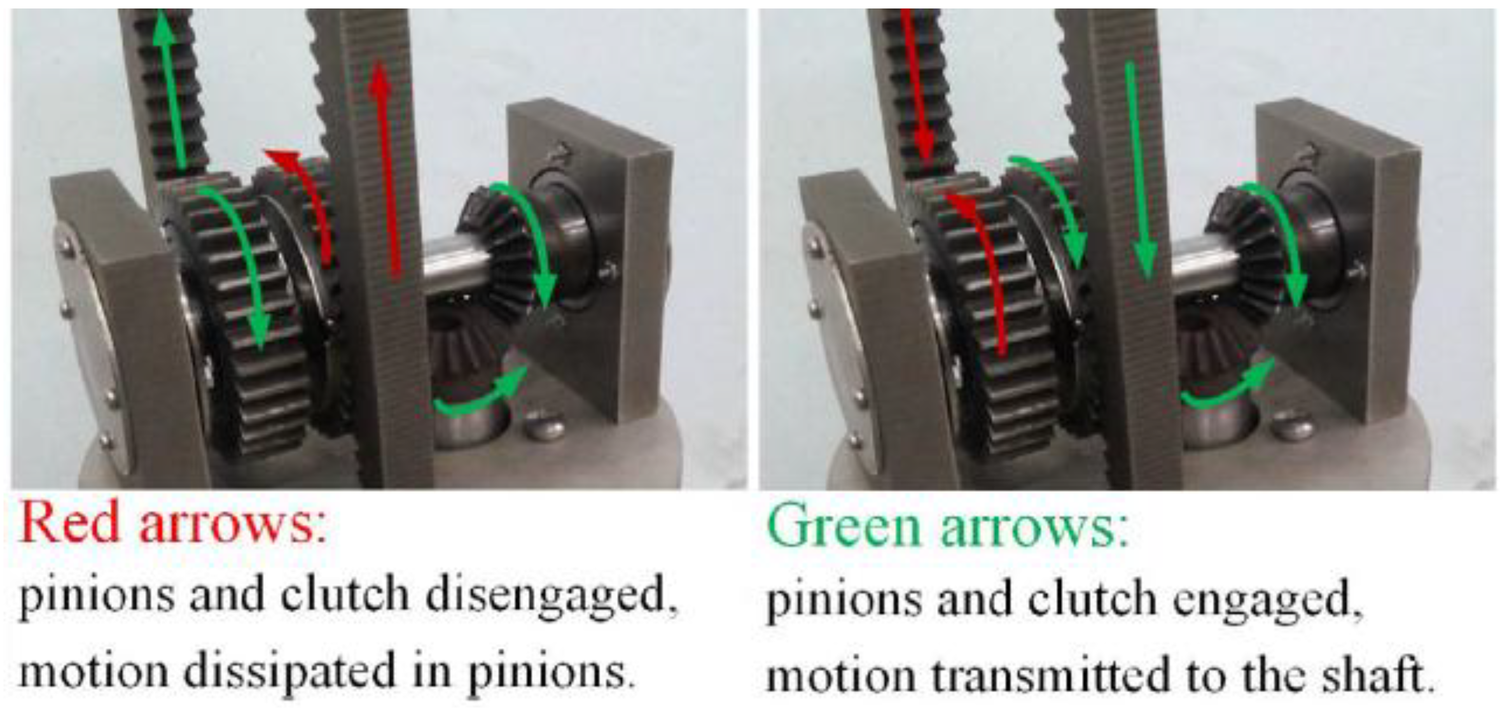 Energies Free Full Text A Comprehensive Review Of The Techniques Figure 223 Circuit Breaker With An Operating Handle 11 01167 G024
