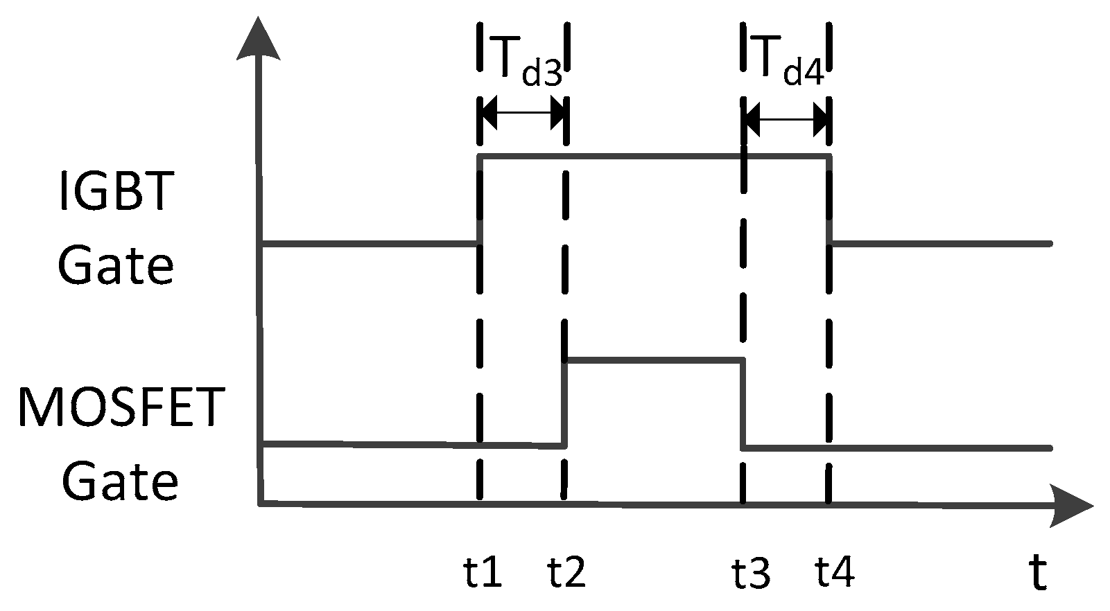 Energies Free Full Text Igbt Dynamic Loss Reduction Through Mosfet Tester As Well Inverter Circuit Diagram On 11 01182 G011