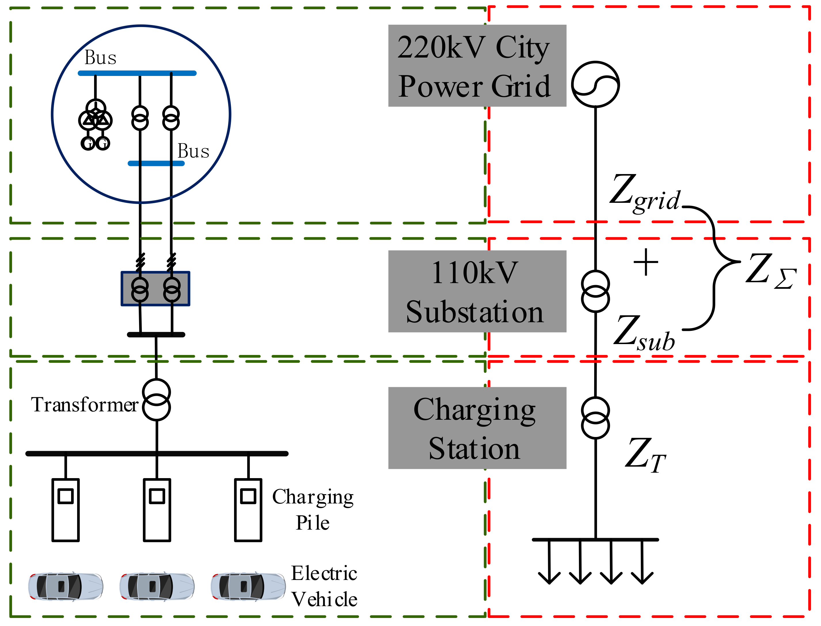 Energies Free Full Text Electric Vehicle Fast Charging Station Ev Stations Wiring Diagram No