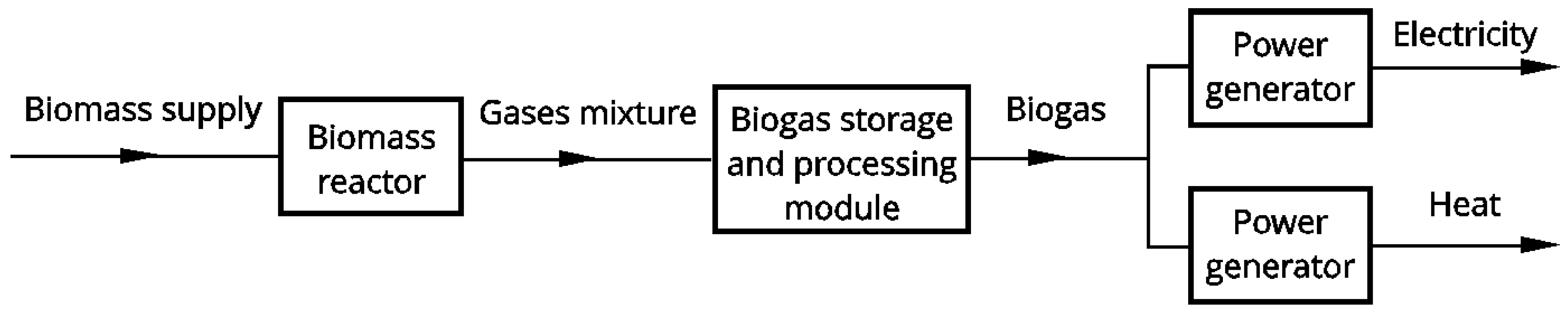Integrated Energy System Typical Wiring Diagram