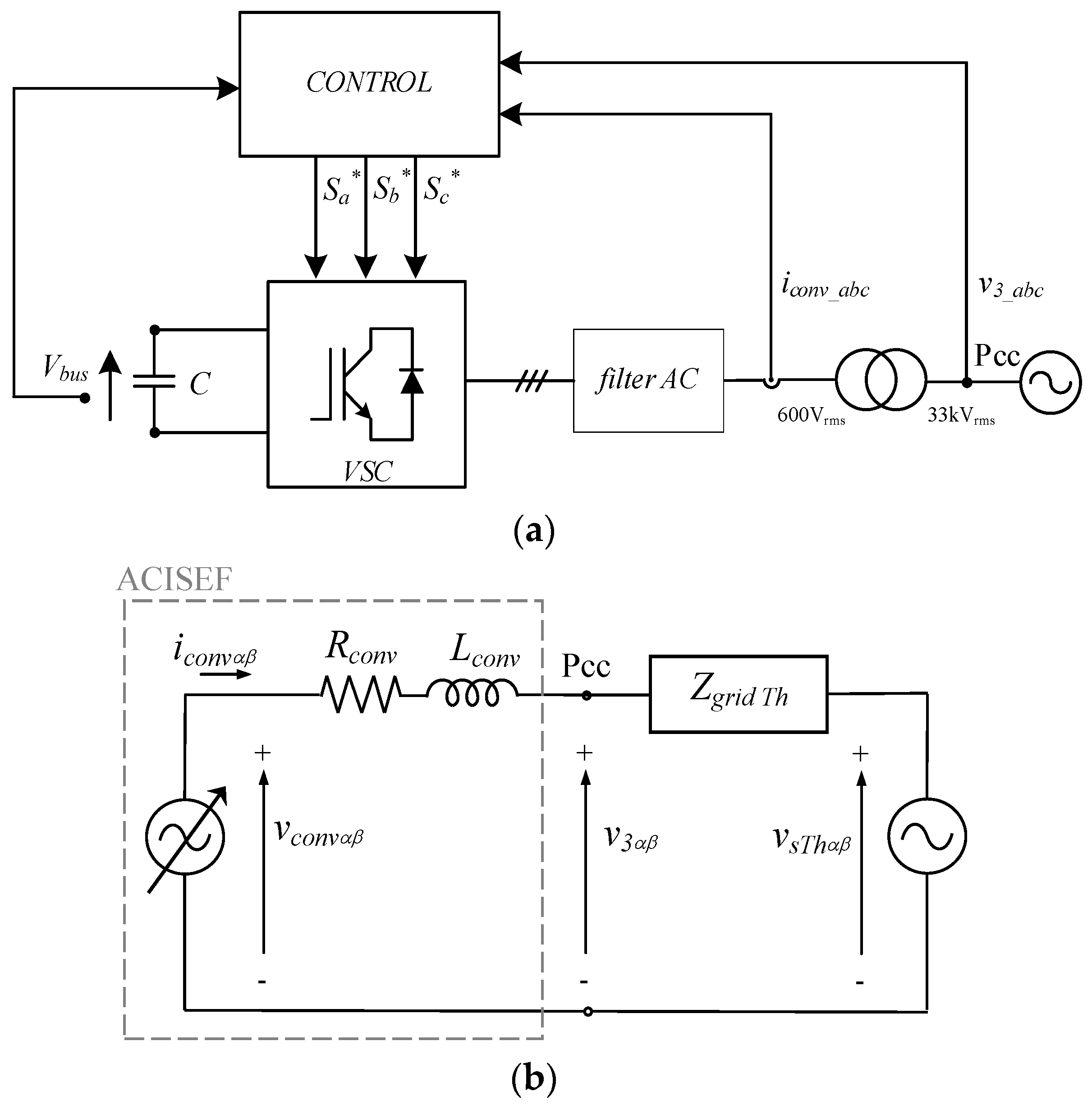 Energies Free Full Text Analytical Modeling Approach To Study By Simplifying The Circuit With Equivalent Ac We Get No