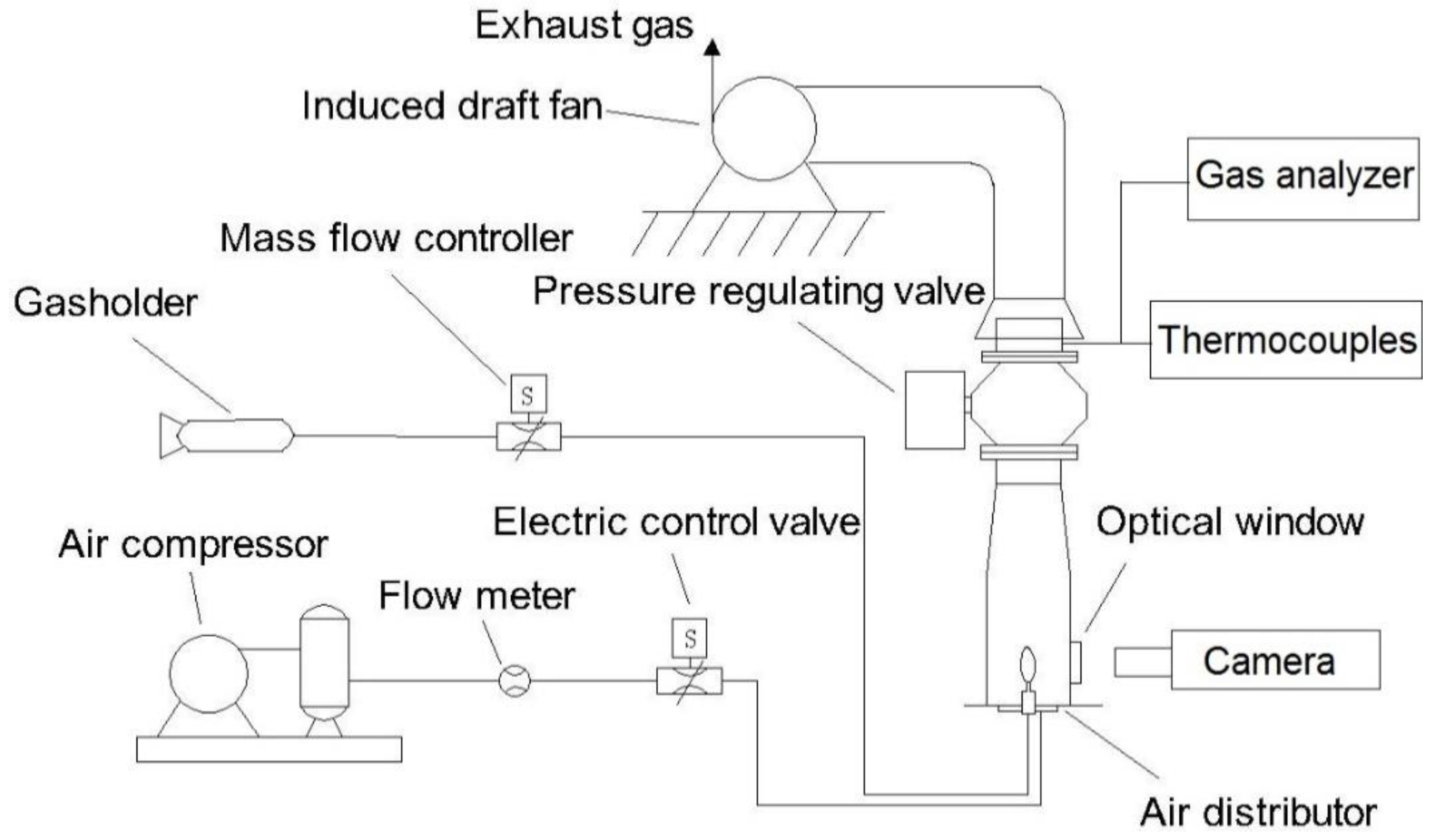 Energies Free Full Text An Experimental Investigation On The No Air Flow Control Valve Schematic