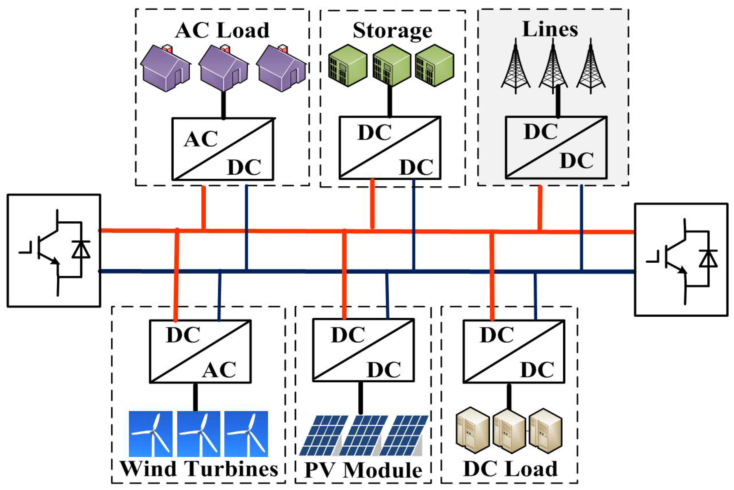 Energies Free Full Text Single Ended Protection Scheme For Vsc Alternate Positivevoltage Switching Regulator Circuit Diagram 11 01440 G001