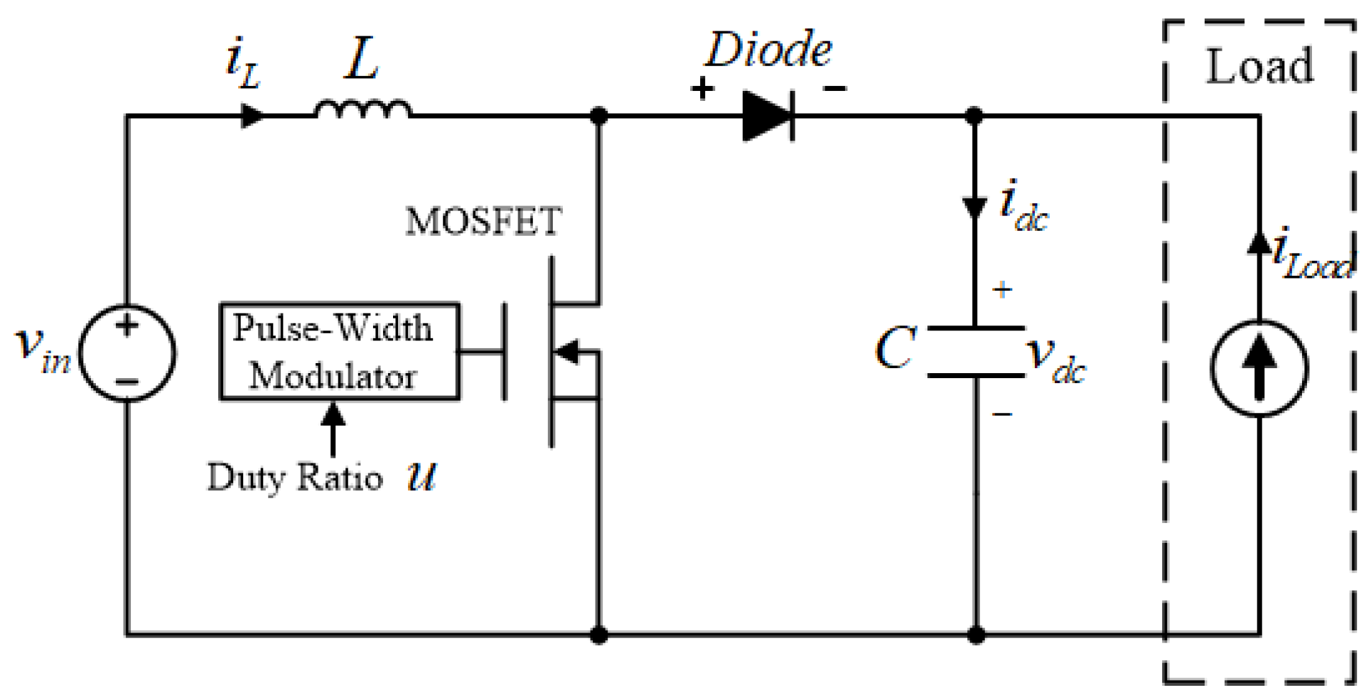 Energies Free Full Text Passivity Based Robust Output Voltage Boost Converter No