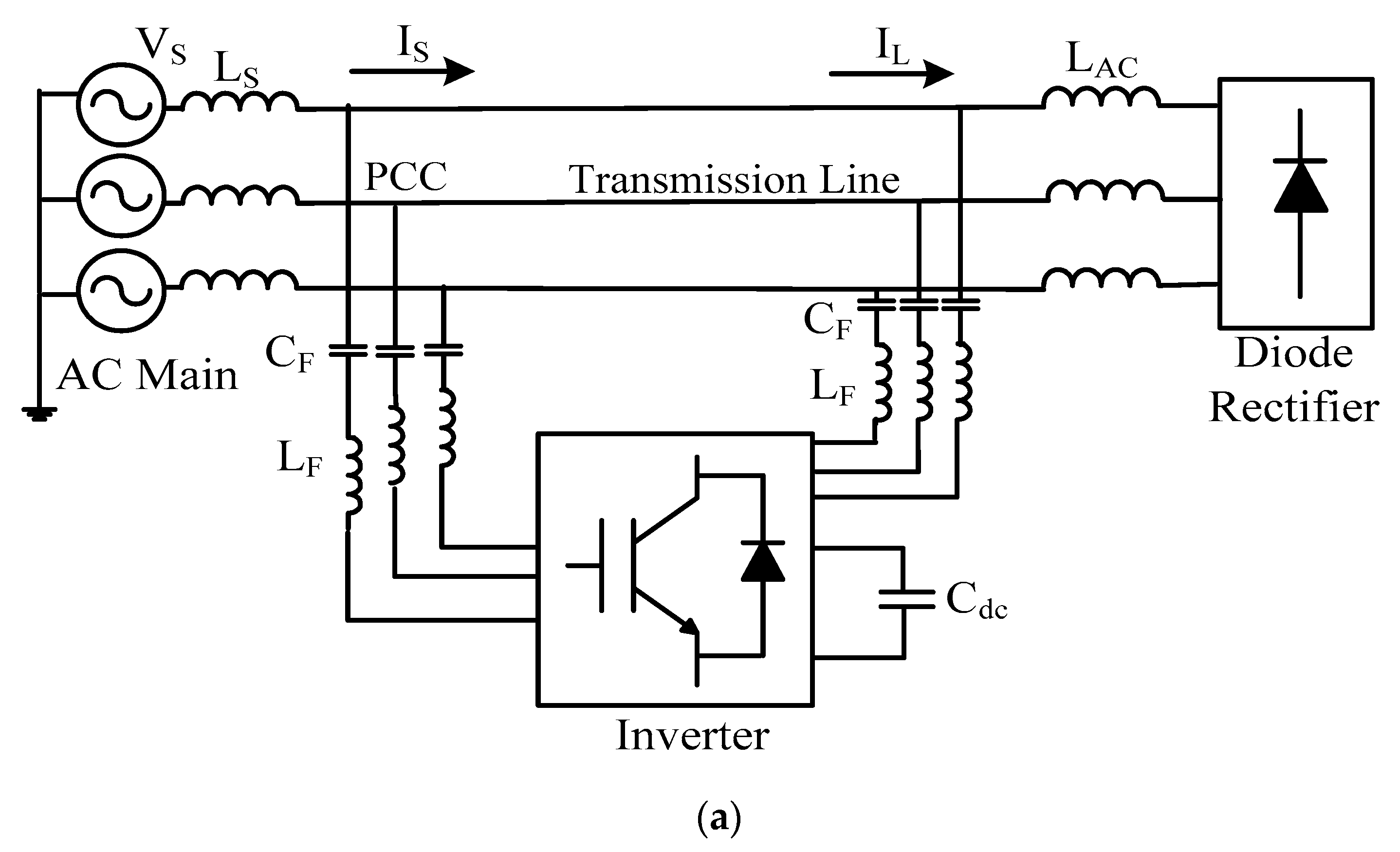 Energies   Free Full-Text   Mitigation of Power Quality
