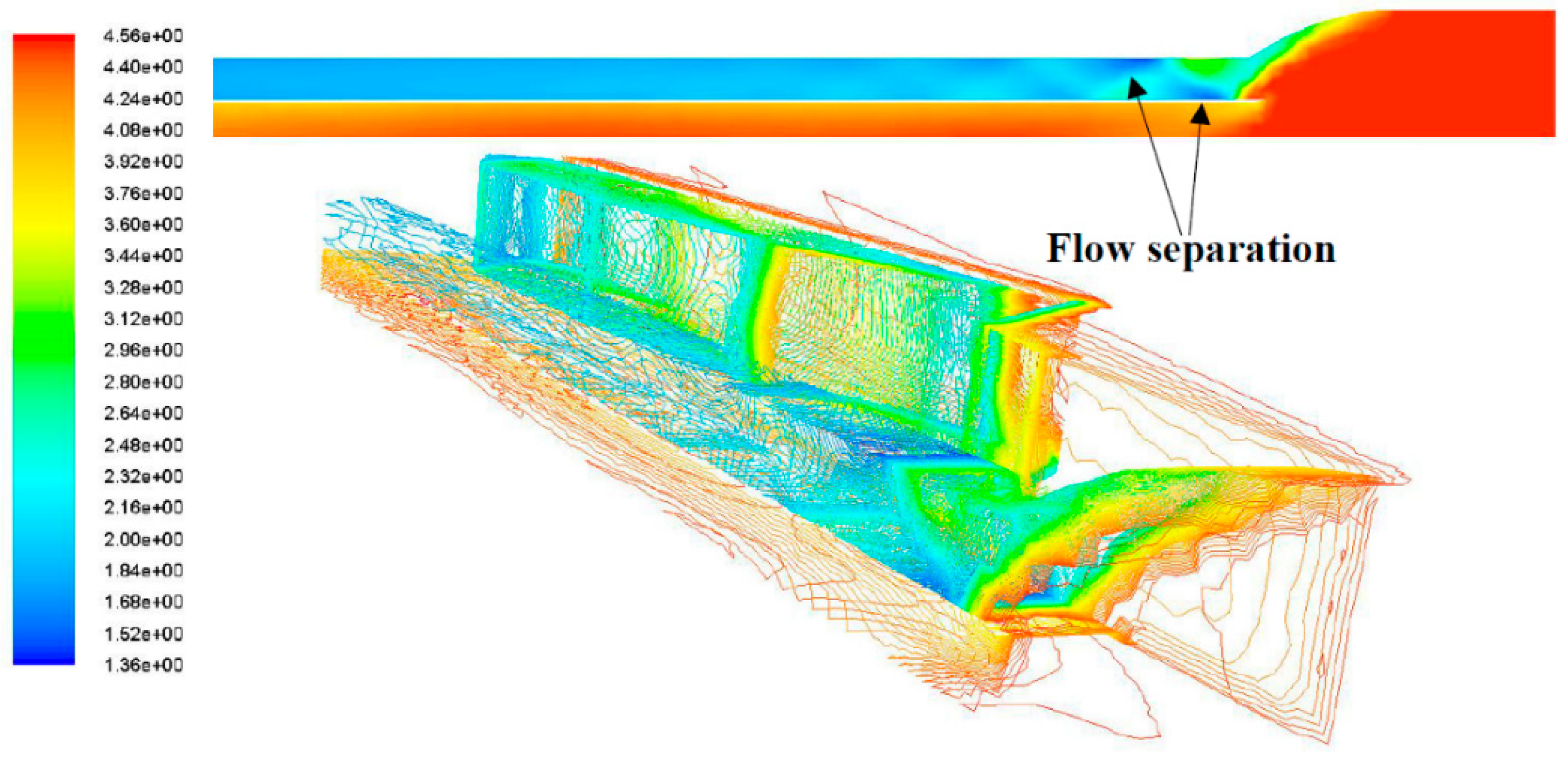 Energies | Free Full-Text | A Scramjet Compression System